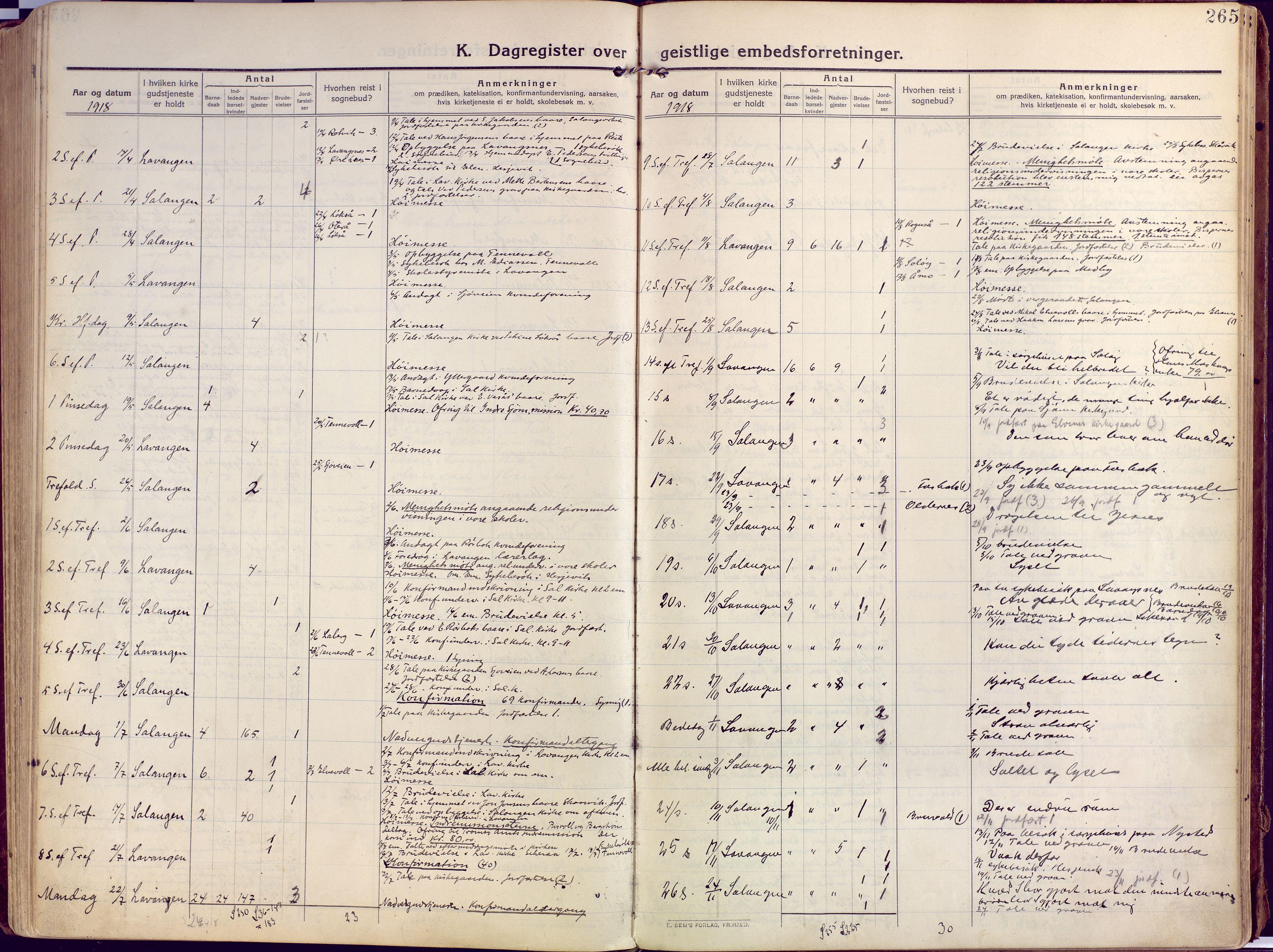 SATØ, Salangen sokneprestembete, Ministerialbok nr. 4, 1912-1927, s. 265