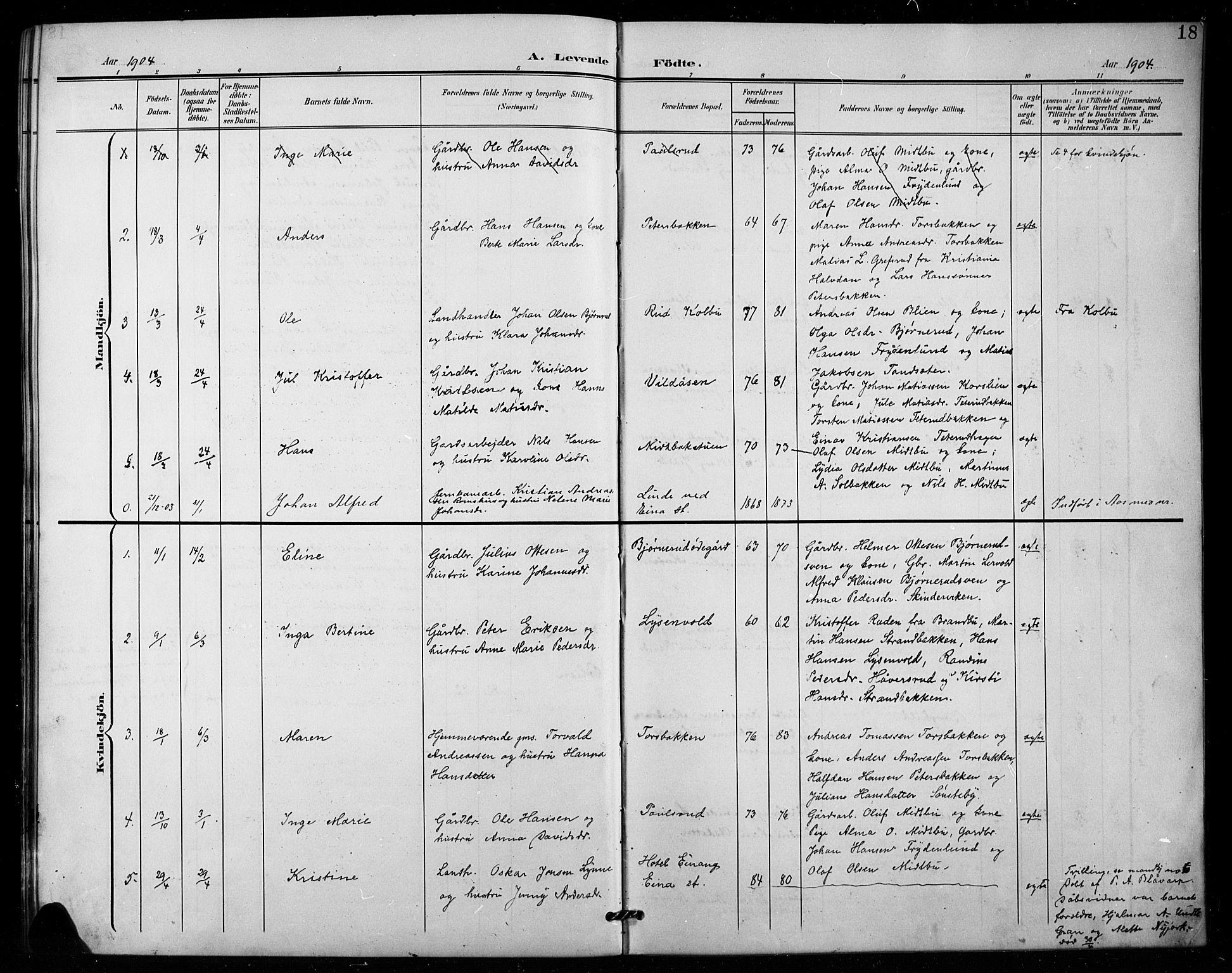 SAH, Vestre Toten prestekontor, Klokkerbok nr. 16, 1901-1915, s. 18