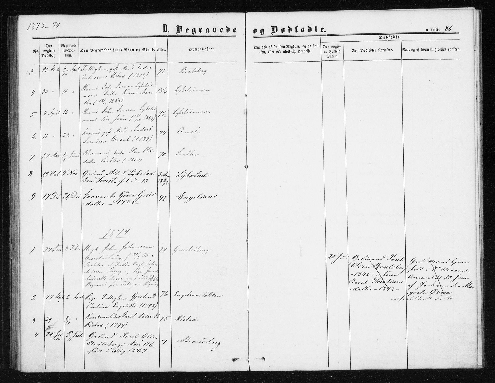 SAT, Ministerialprotokoller, klokkerbøker og fødselsregistre - Sør-Trøndelag, 608/L0333: Ministerialbok nr. 608A02, 1862-1876, s. 86