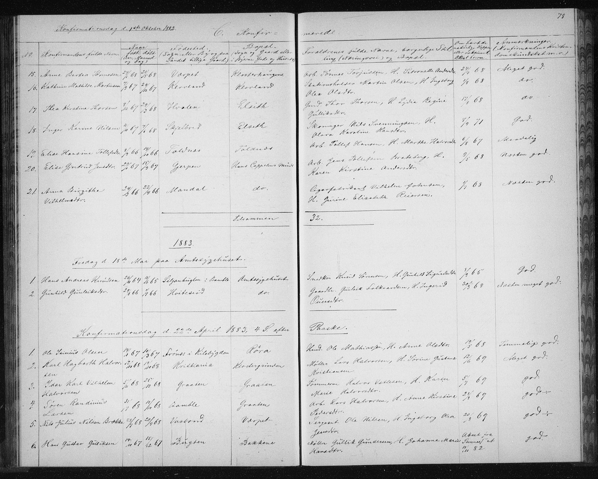 SAKO, Solum kirkebøker, G/Ga/L0006: Klokkerbok nr. I 6, 1882-1883, s. 78