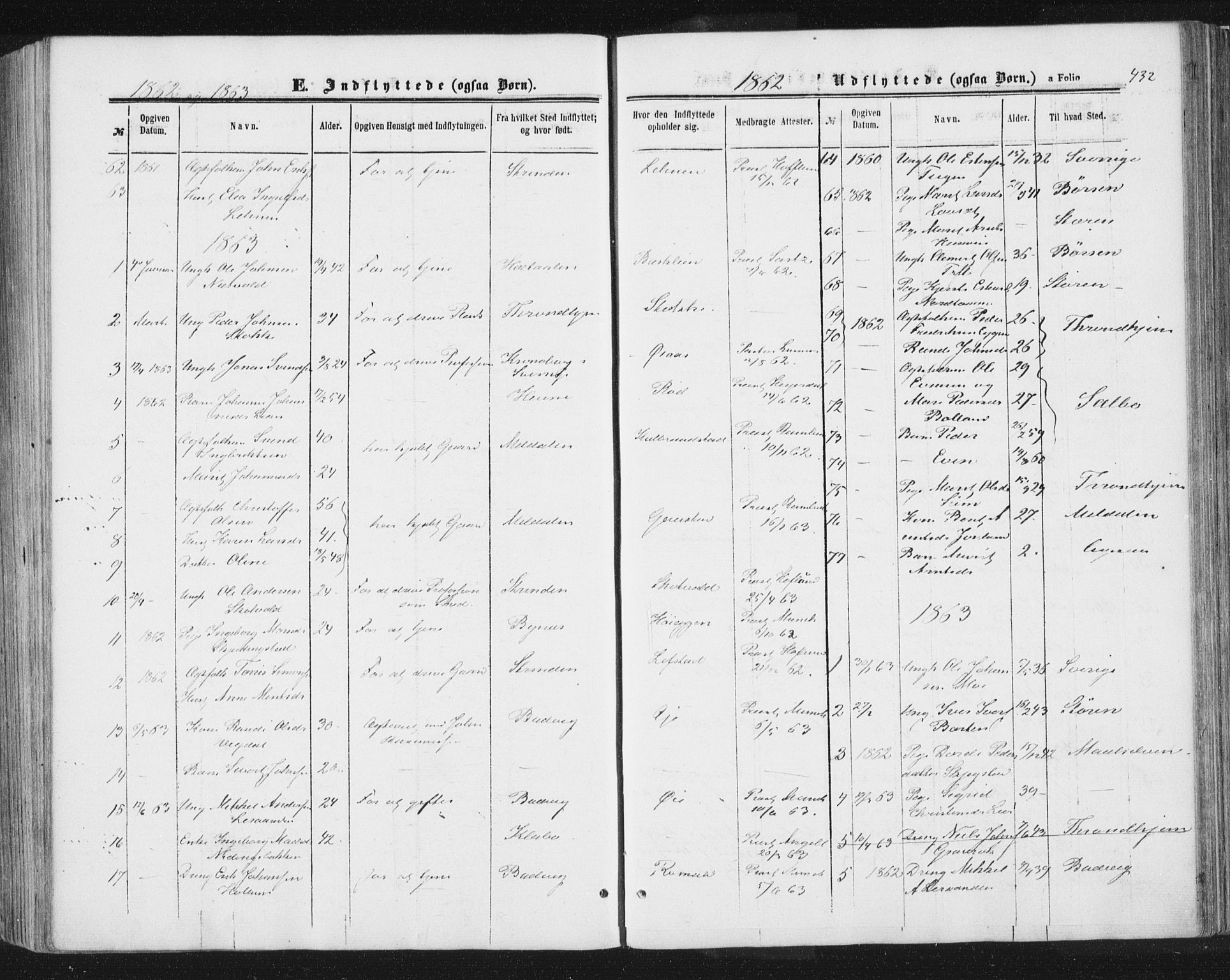 SAT, Ministerialprotokoller, klokkerbøker og fødselsregistre - Sør-Trøndelag, 691/L1077: Ministerialbok nr. 691A09, 1862-1873, s. 432