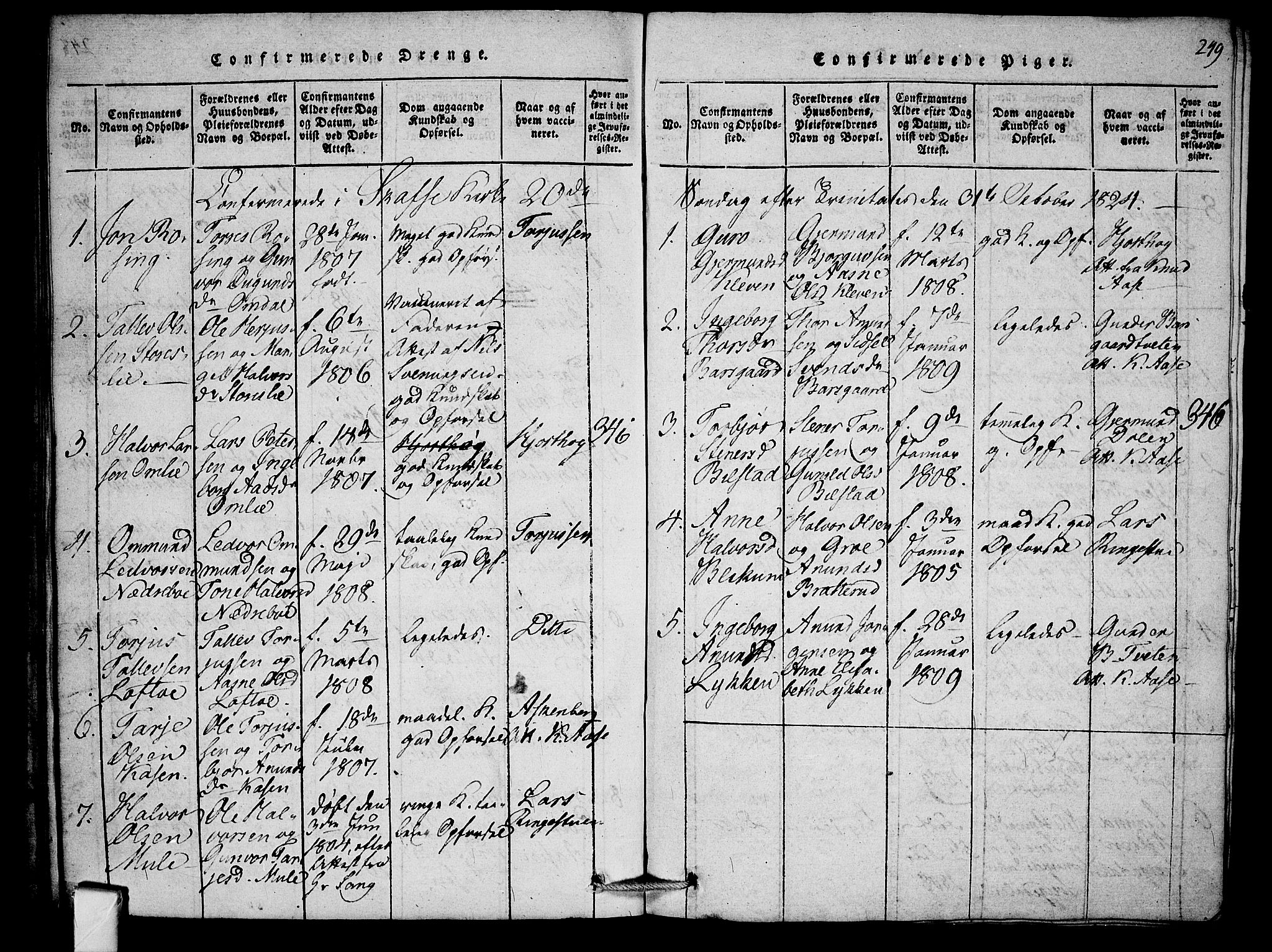 SAKO, Mo kirkebøker, F/Fb/L0001: Ministerialbok nr. II 1, 1814-1844, s. 249