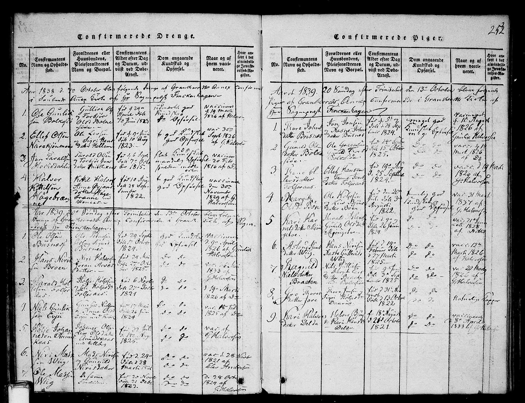 SAKO, Gransherad kirkebøker, G/Ga/L0001: Klokkerbok nr. I 1, 1815-1842, s. 252