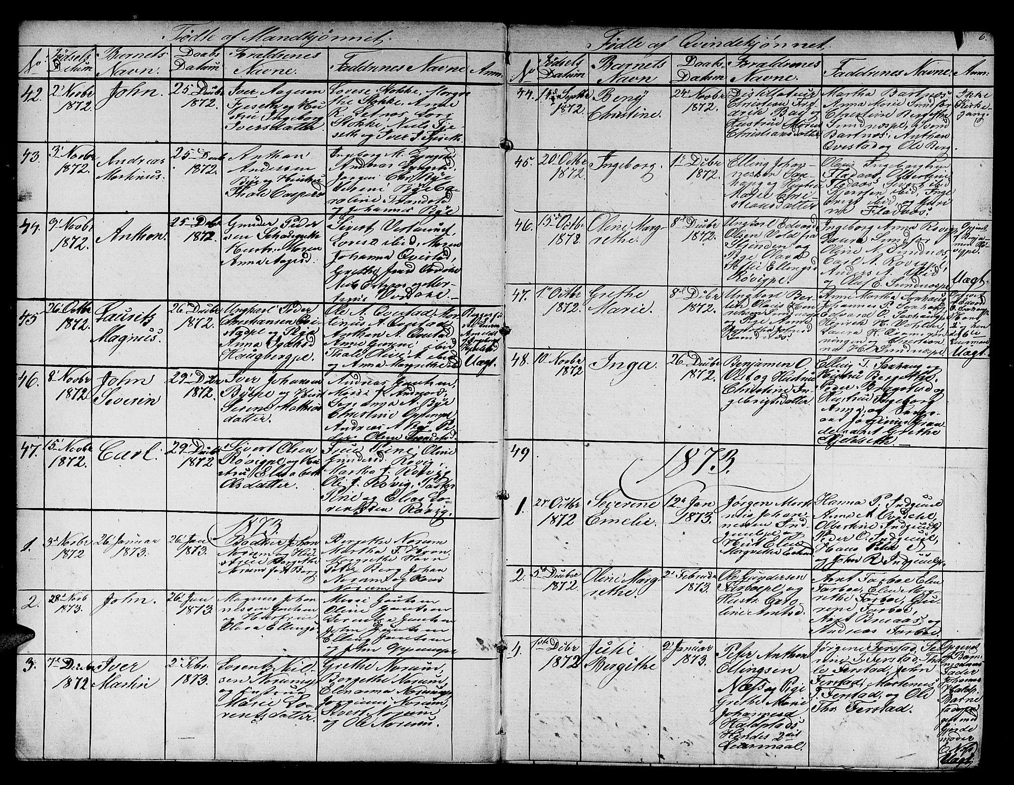 SAT, Ministerialprotokoller, klokkerbøker og fødselsregistre - Nord-Trøndelag, 730/L0300: Klokkerbok nr. 730C03, 1872-1879, s. 6