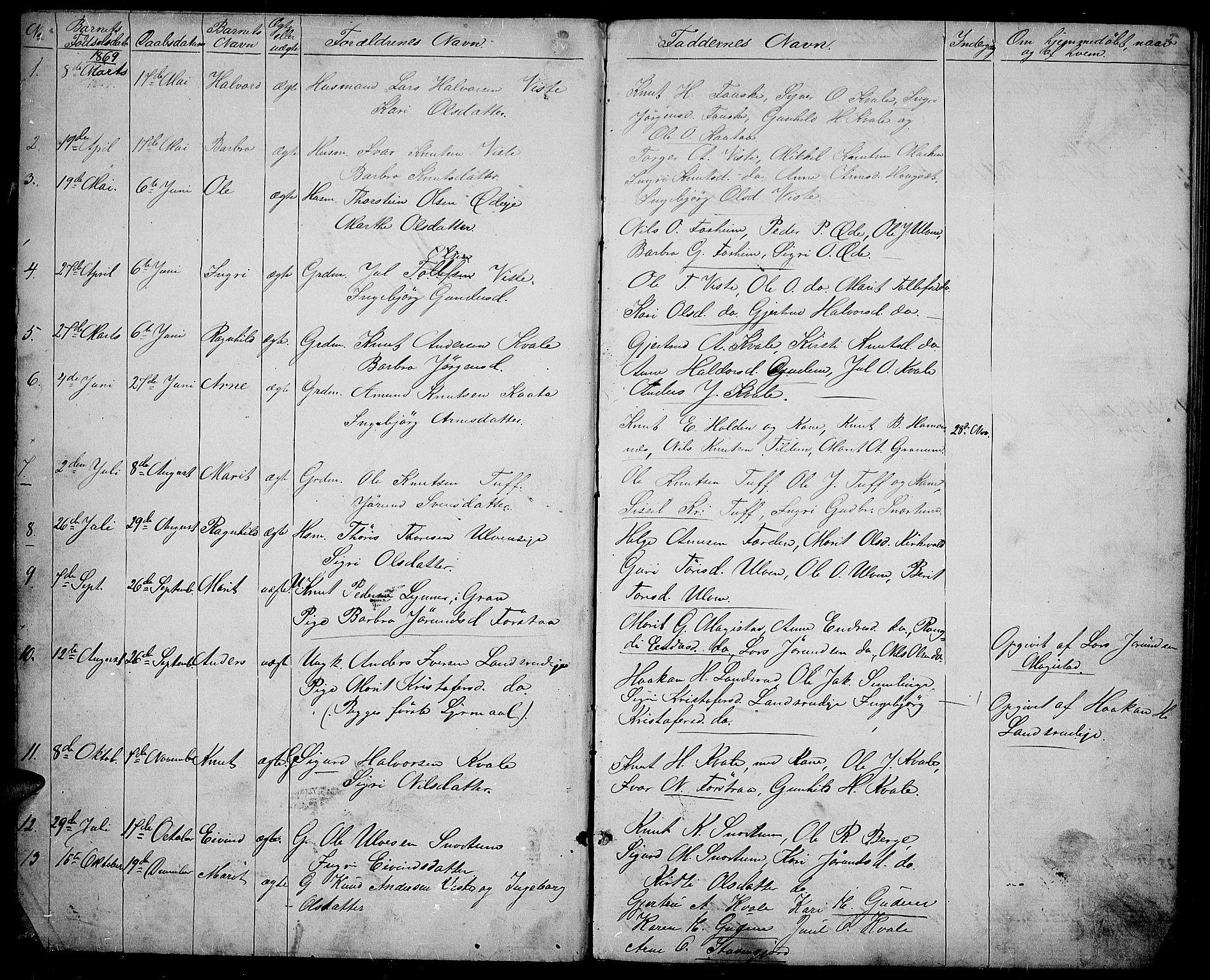 SAH, Vestre Slidre prestekontor, Klokkerbok nr. 3, 1869-1882, s. 2