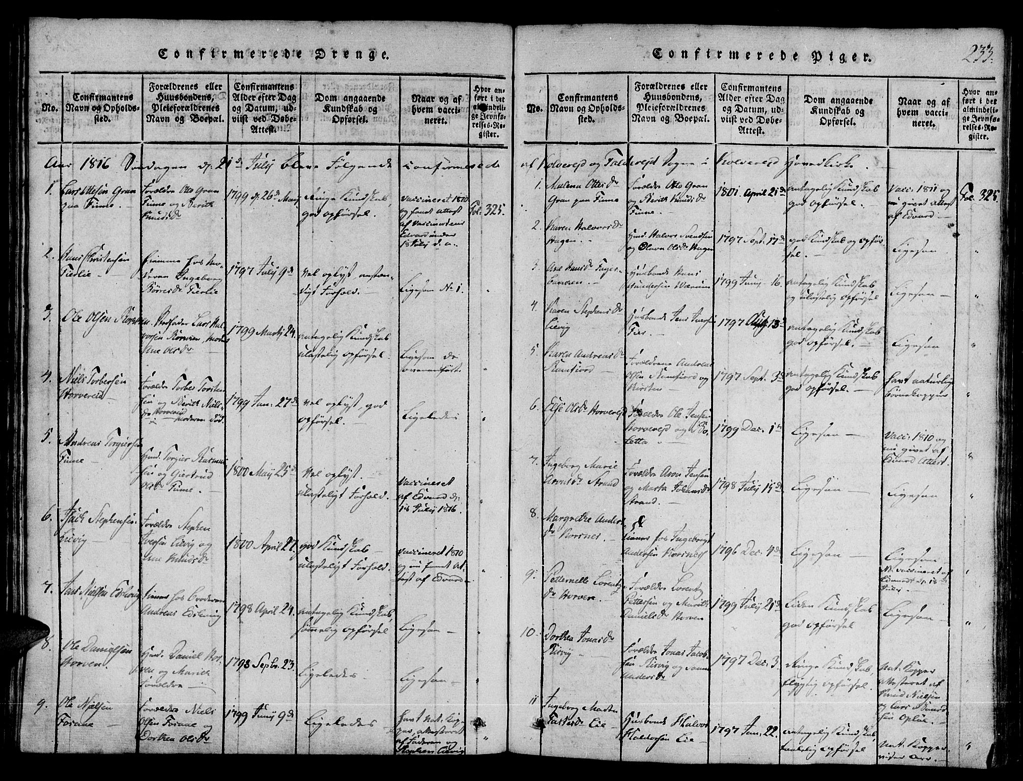 SAT, Ministerialprotokoller, klokkerbøker og fødselsregistre - Nord-Trøndelag, 780/L0636: Ministerialbok nr. 780A03 /1, 1815-1830, s. 233