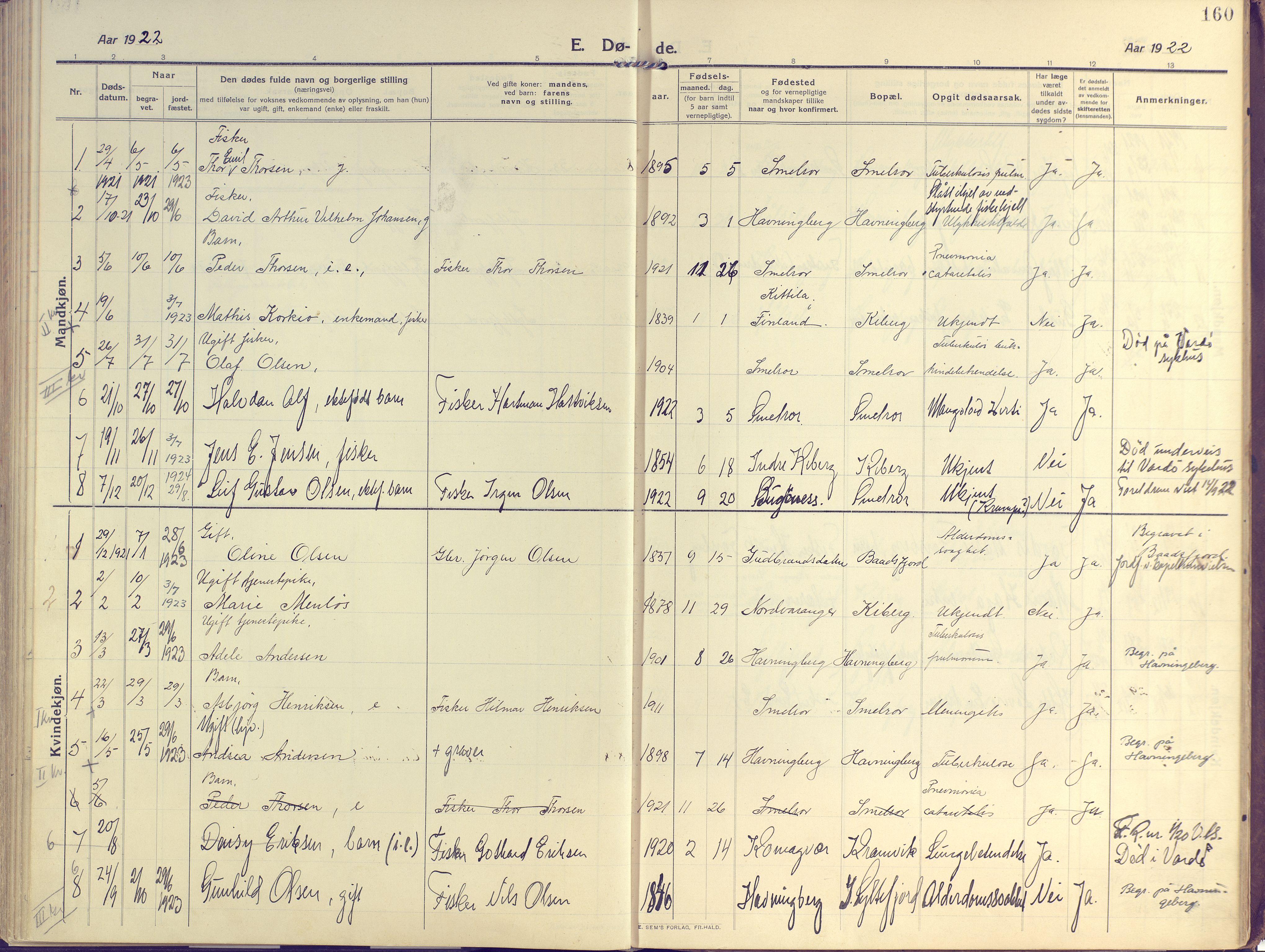 SATØ, Vardø sokneprestkontor, H/Ha/L0013kirke: Ministerialbok nr. 13, 1912-1928, s. 160