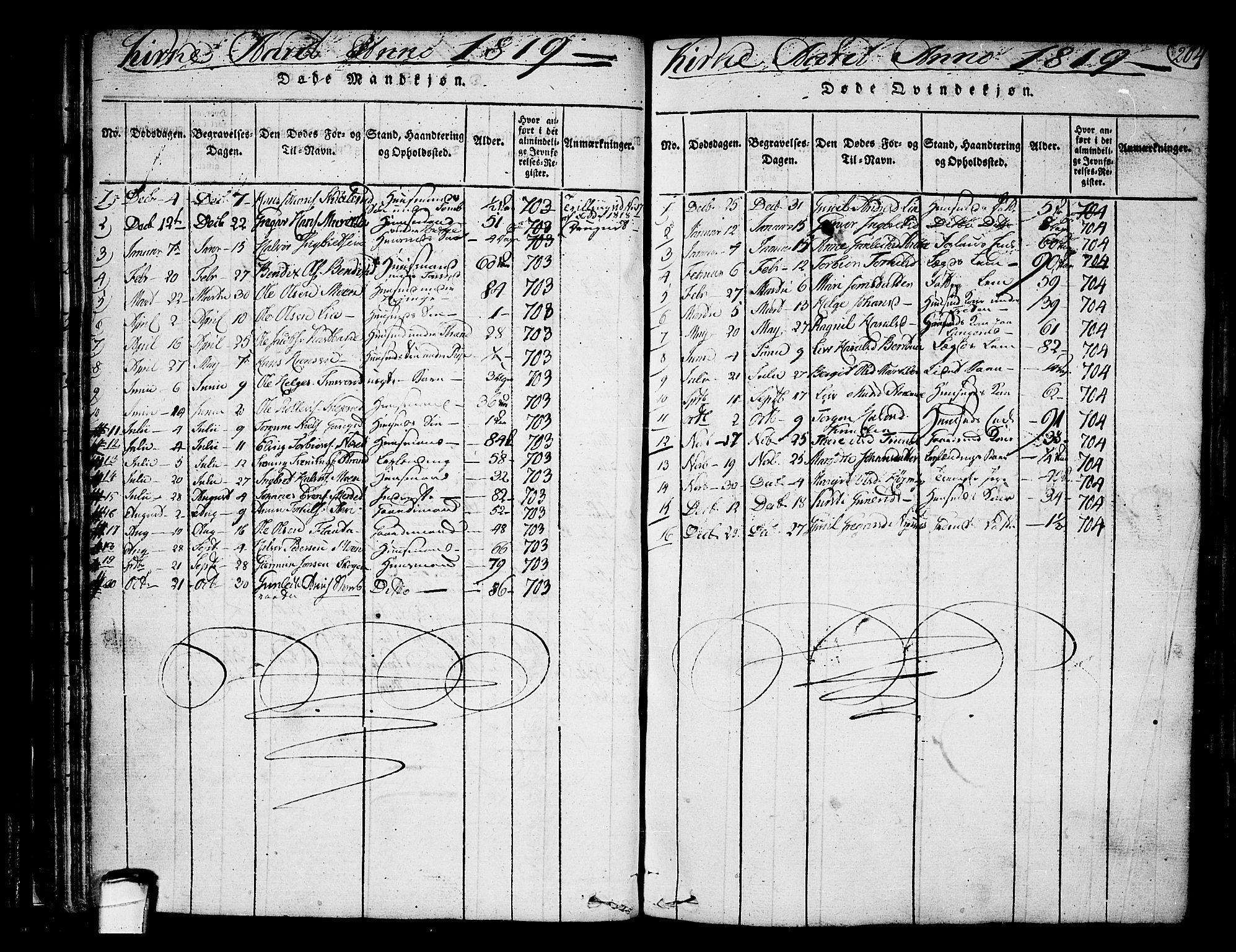 SAKO, Heddal kirkebøker, F/Fa/L0005: Ministerialbok nr. I 5, 1814-1837, s. 203-204