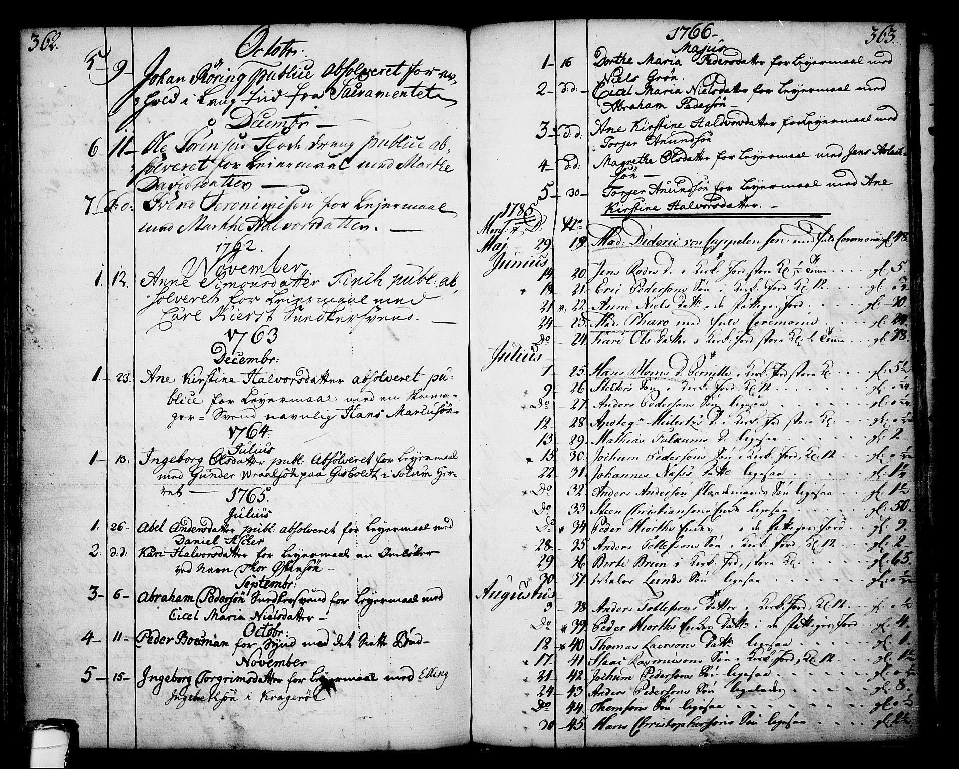 SAKO, Skien kirkebøker, F/Fa/L0003: Ministerialbok nr. 3, 1755-1791, s. 362-363