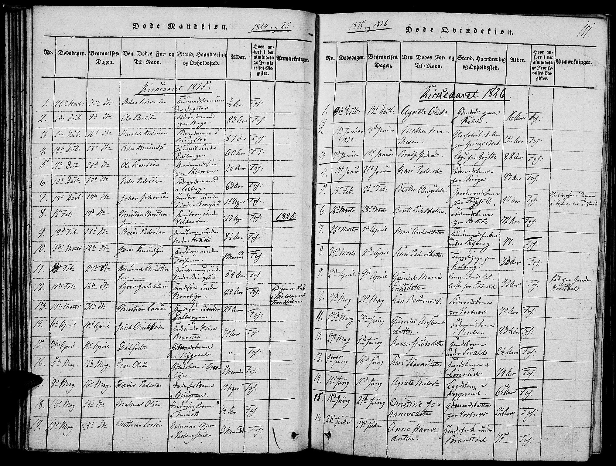 SAH, Vardal prestekontor, H/Ha/Haa/L0004: Ministerialbok nr. 4, 1814-1831, s. 111