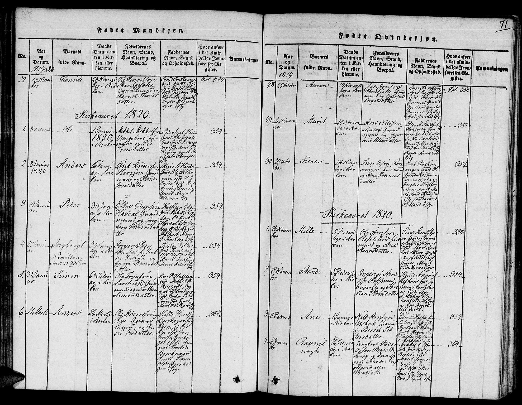 SAT, Ministerialprotokoller, klokkerbøker og fødselsregistre - Sør-Trøndelag, 672/L0854: Ministerialbok nr. 672A06 /2, 1816-1829, s. 71