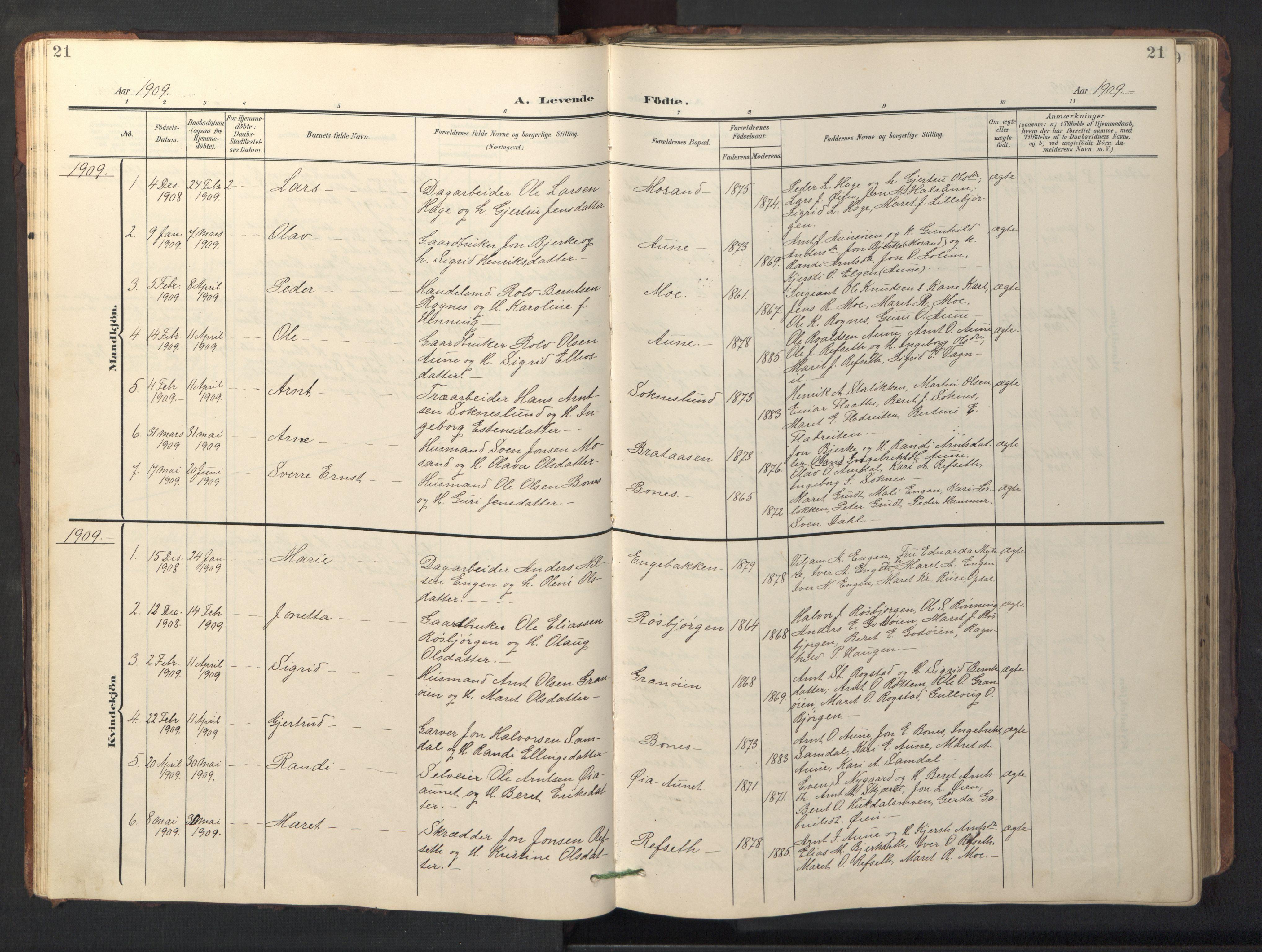 SAT, Ministerialprotokoller, klokkerbøker og fødselsregistre - Sør-Trøndelag, 687/L1019: Klokkerbok nr. 687C03, 1904-1931, s. 21