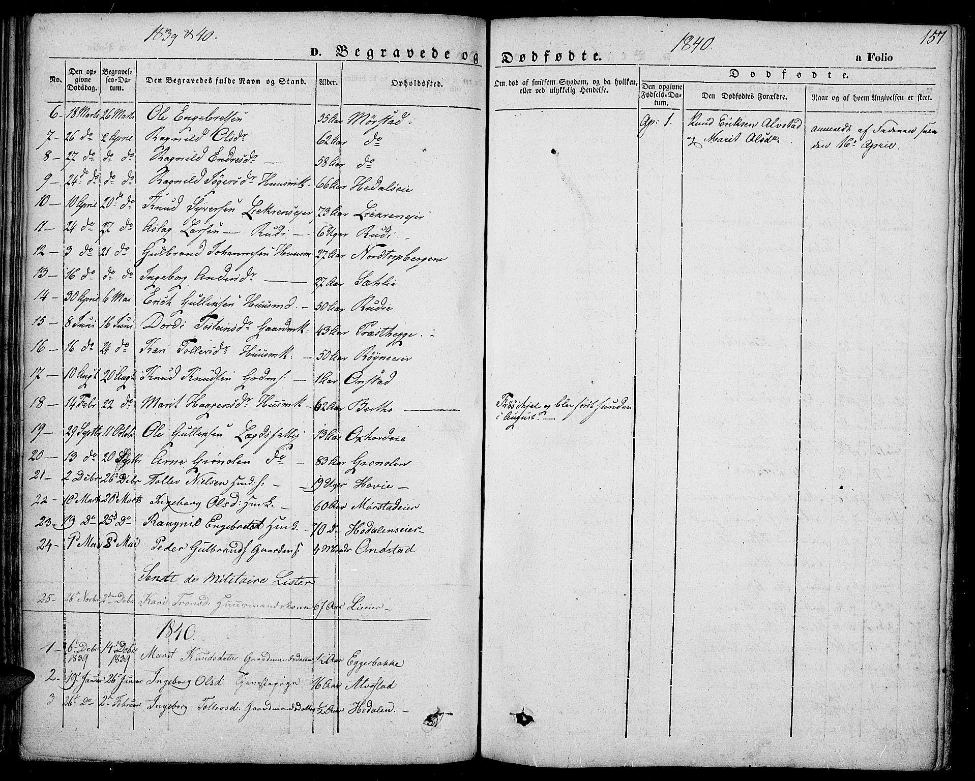 SAH, Slidre prestekontor, Ministerialbok nr. 4, 1831-1848, s. 157
