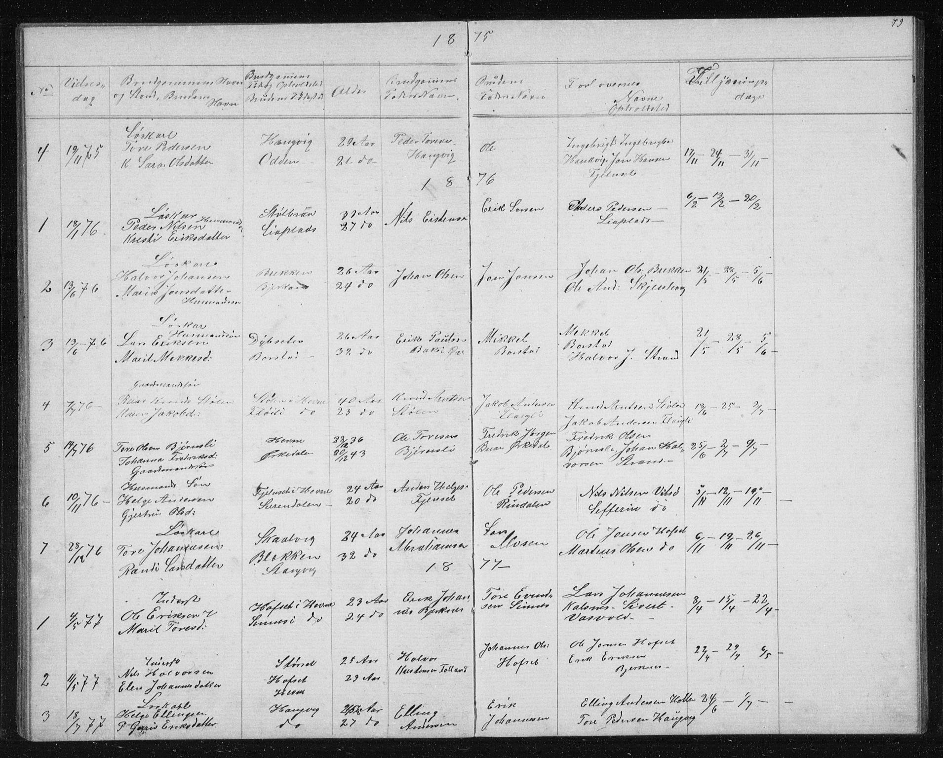 SAT, Ministerialprotokoller, klokkerbøker og fødselsregistre - Sør-Trøndelag, 631/L0513: Klokkerbok nr. 631C01, 1869-1879, s. 79