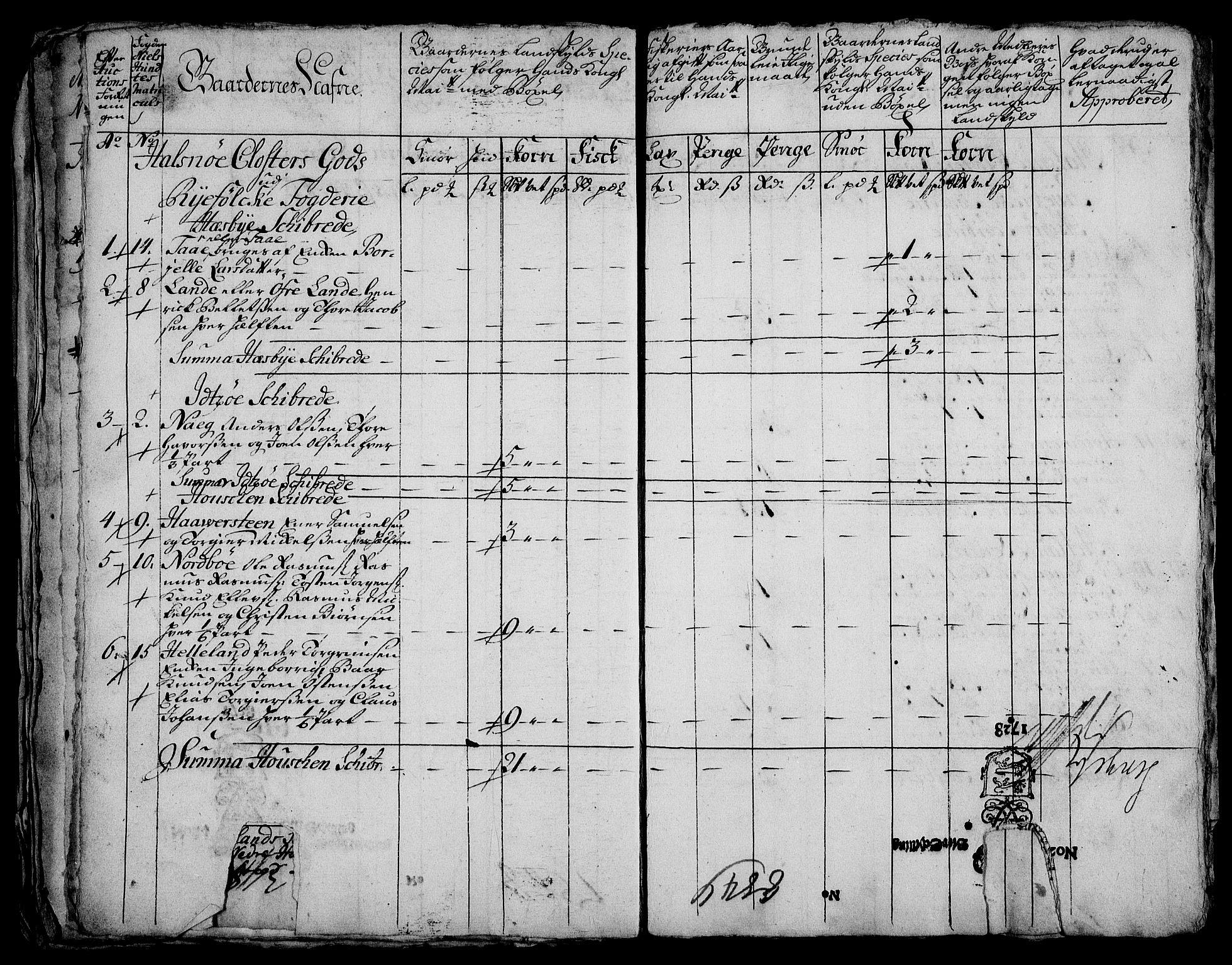 RA, Rentekammeret inntil 1814, Realistisk ordnet avdeling, On/L0003: [Jj 4]: Kommisjonsforretning over Vilhelm Hanssøns forpaktning av Halsnøy klosters gods, 1721-1729, s. 482