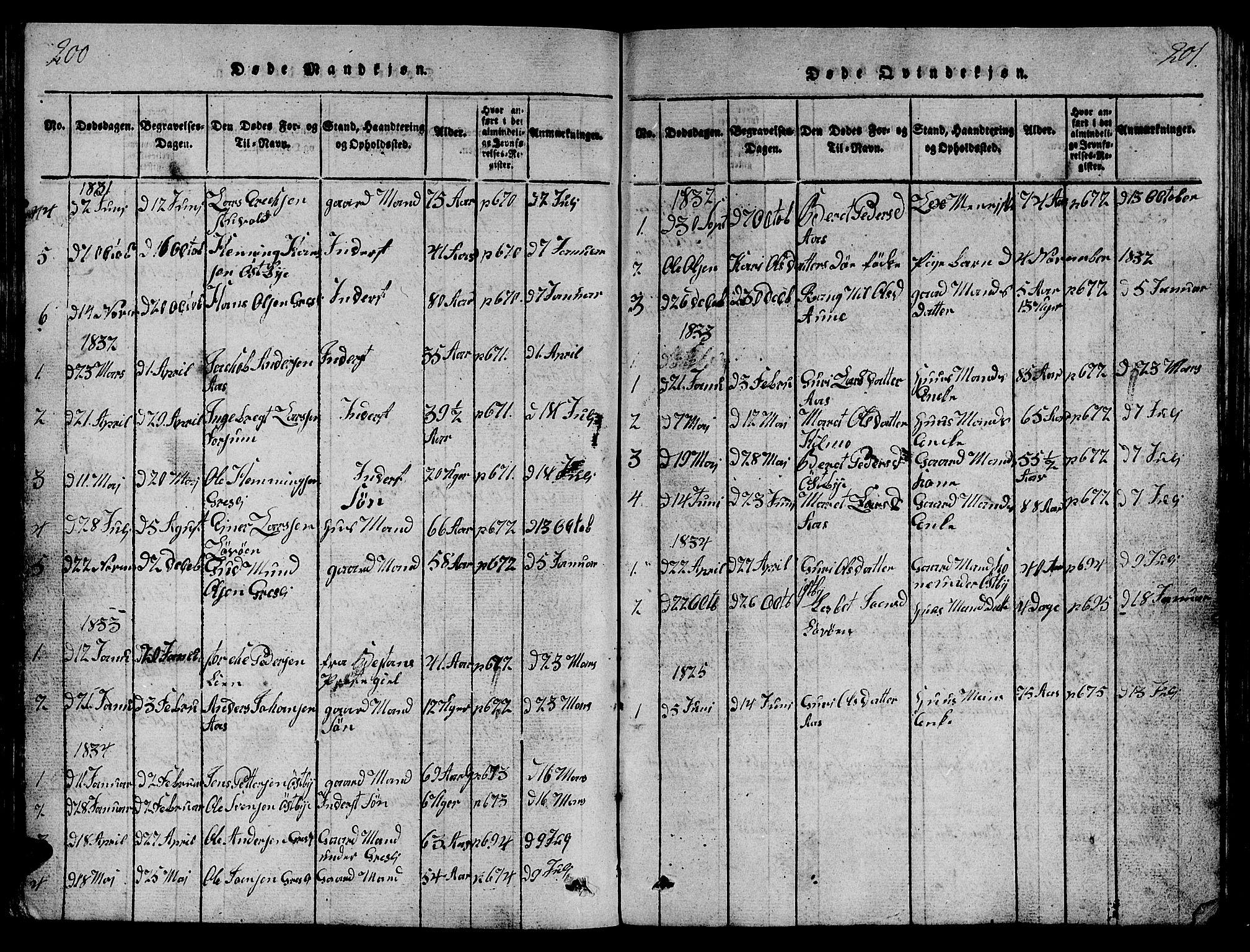 SAT, Ministerialprotokoller, klokkerbøker og fødselsregistre - Sør-Trøndelag, 698/L1164: Klokkerbok nr. 698C01, 1816-1861, s. 200-201