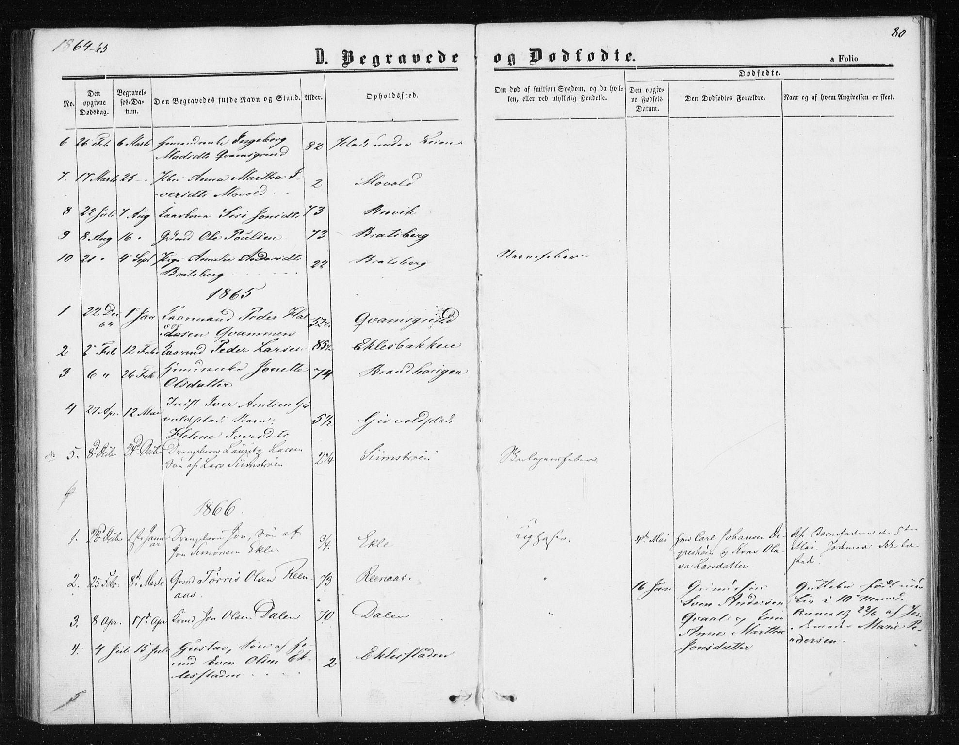 SAT, Ministerialprotokoller, klokkerbøker og fødselsregistre - Sør-Trøndelag, 608/L0333: Ministerialbok nr. 608A02, 1862-1876, s. 80