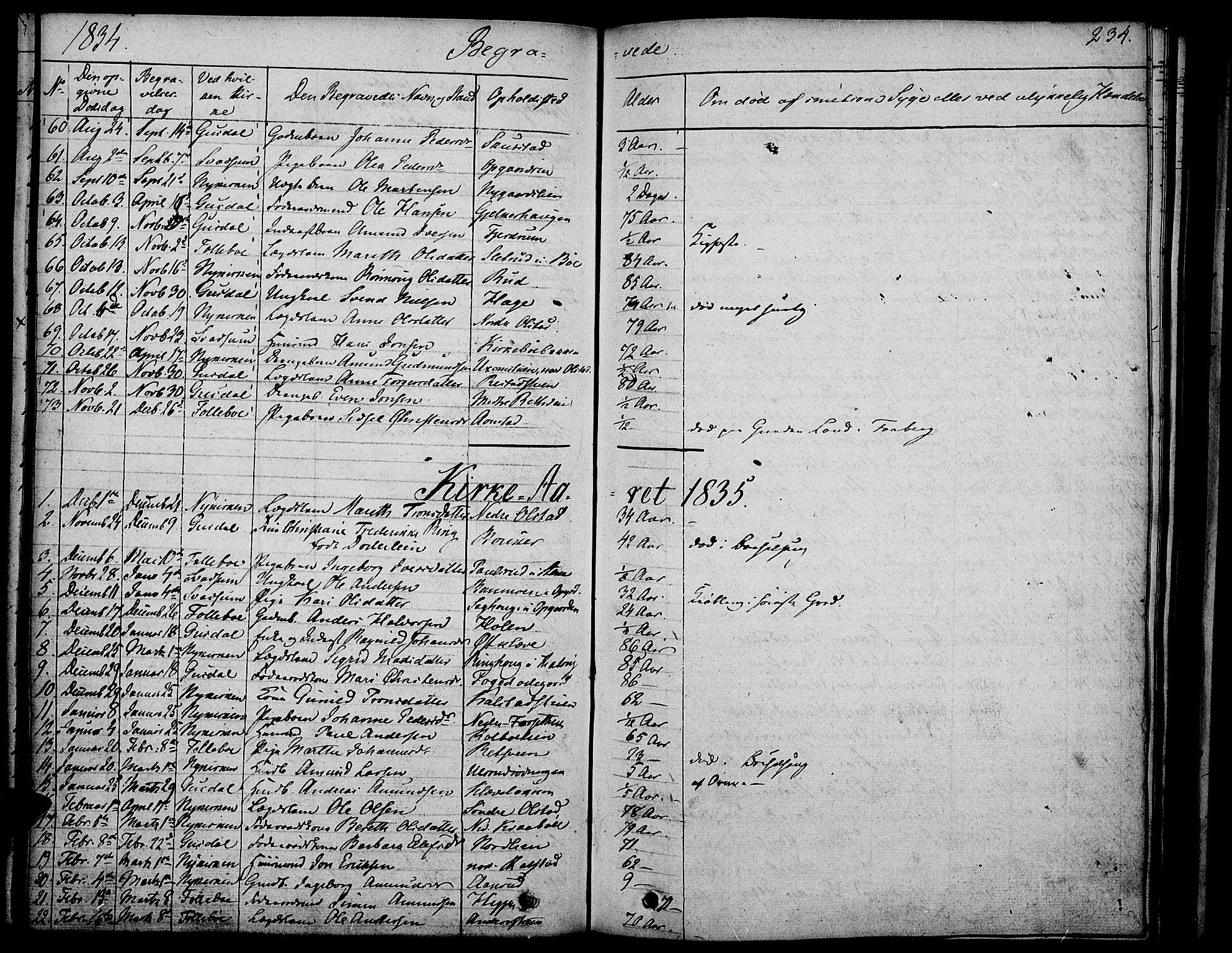 SAH, Gausdal prestekontor, Ministerialbok nr. 6, 1830-1839, s. 234