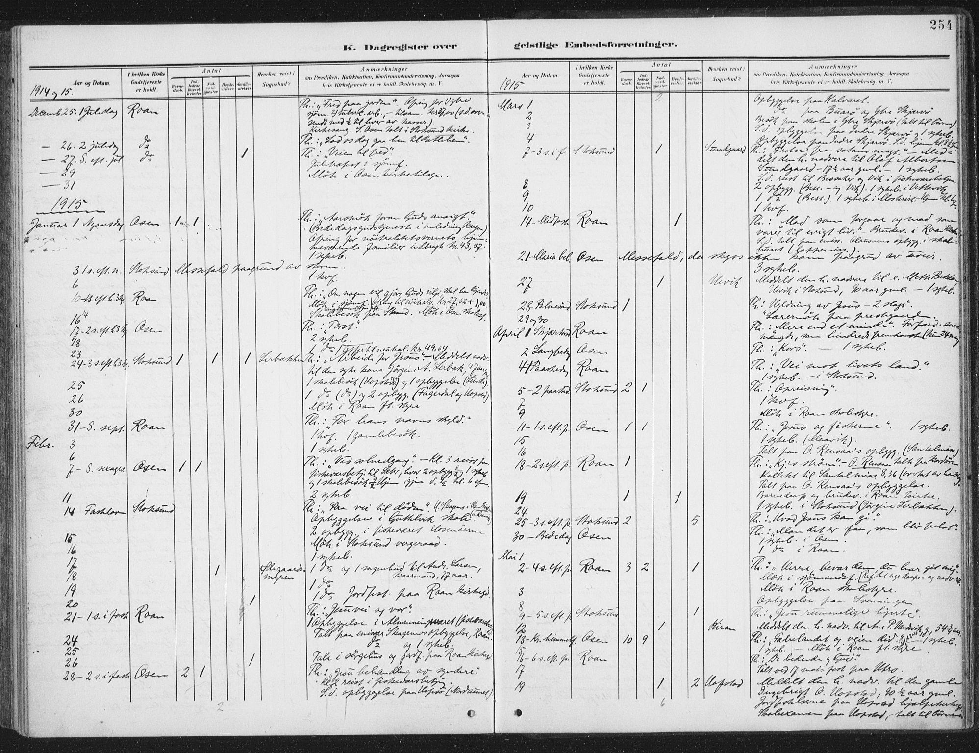 SAT, Ministerialprotokoller, klokkerbøker og fødselsregistre - Sør-Trøndelag, 657/L0709: Ministerialbok nr. 657A10, 1905-1919, s. 254