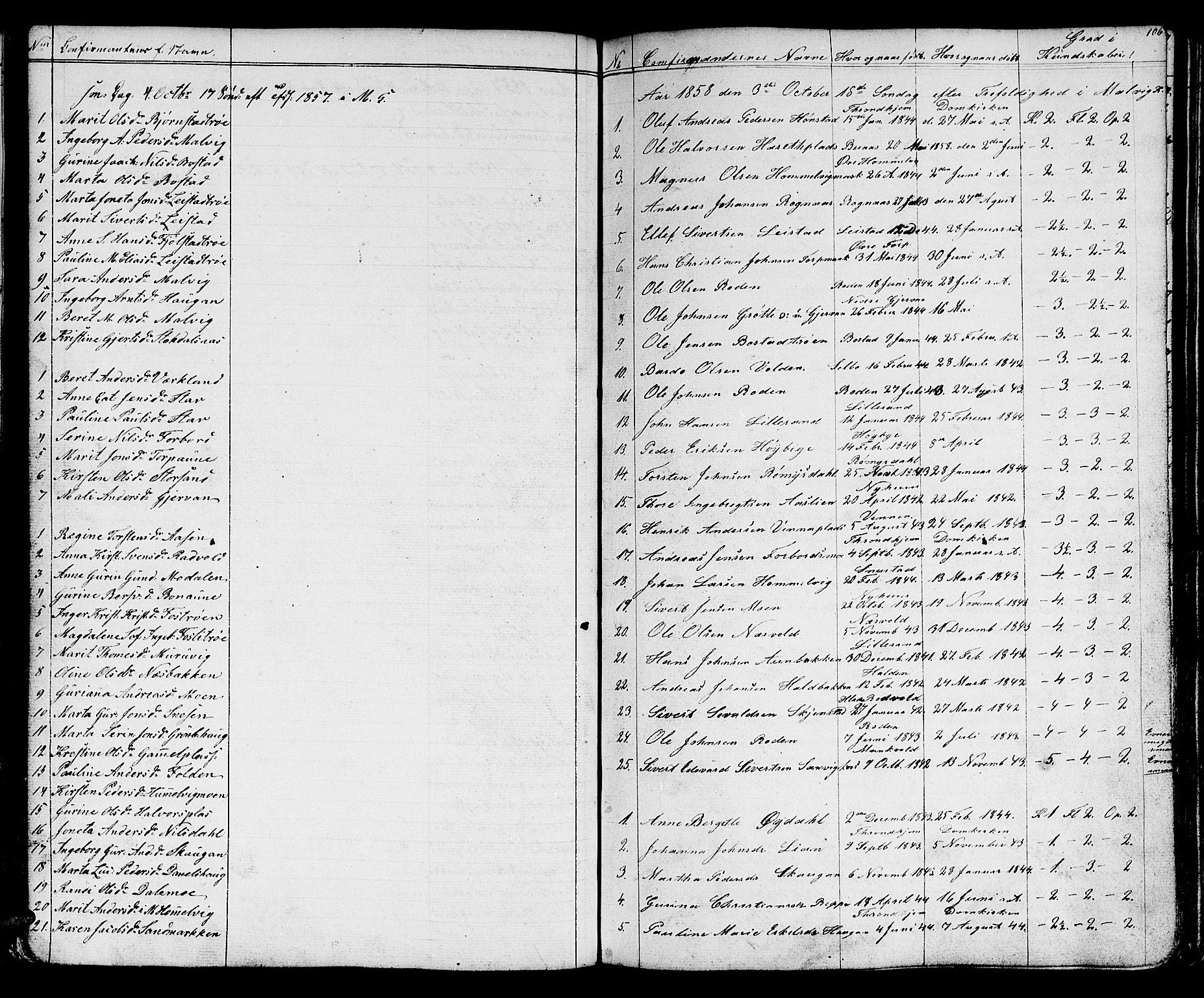 SAT, Ministerialprotokoller, klokkerbøker og fødselsregistre - Sør-Trøndelag, 616/L0422: Klokkerbok nr. 616C05, 1850-1888, s. 106