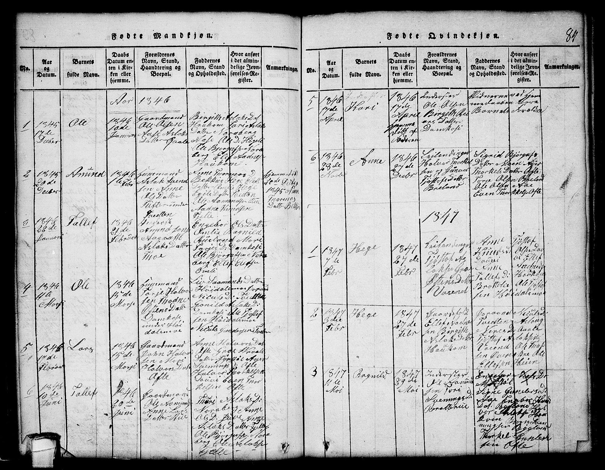 SAKO, Lårdal kirkebøker, G/Gc/L0001: Klokkerbok nr. III 1, 1815-1854, s. 84