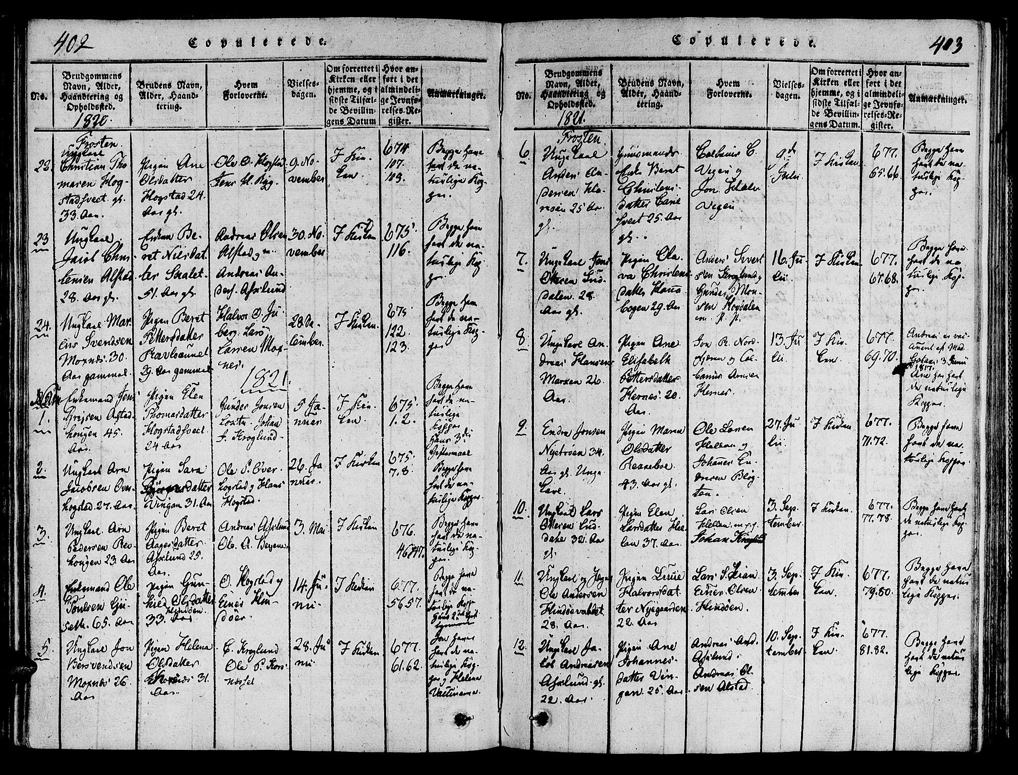 SAT, Ministerialprotokoller, klokkerbøker og fødselsregistre - Nord-Trøndelag, 713/L0112: Ministerialbok nr. 713A04 /1, 1817-1827, s. 402-403