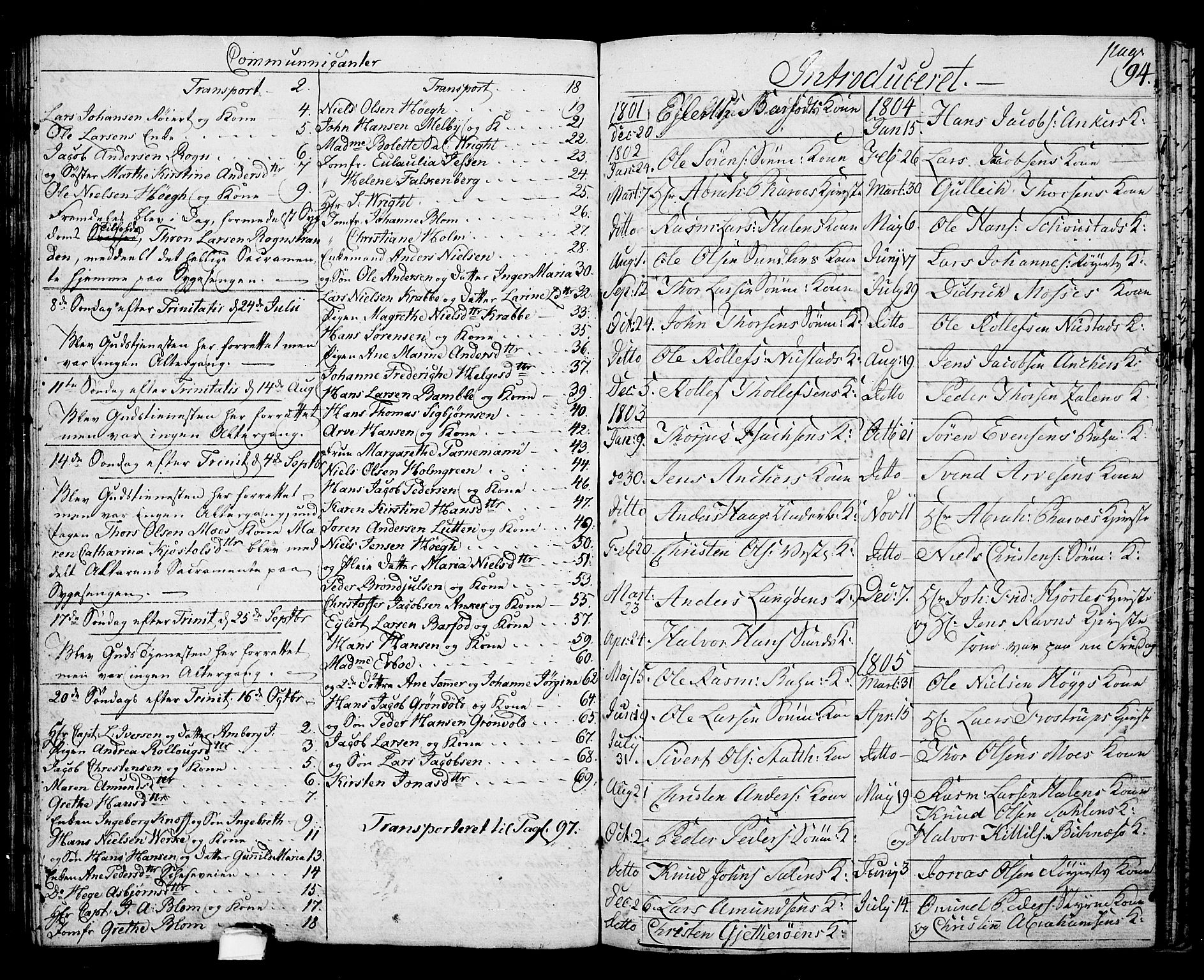 SAKO, Langesund kirkebøker, G/Ga/L0002: Klokkerbok nr. 2, 1801-1815, s. 94