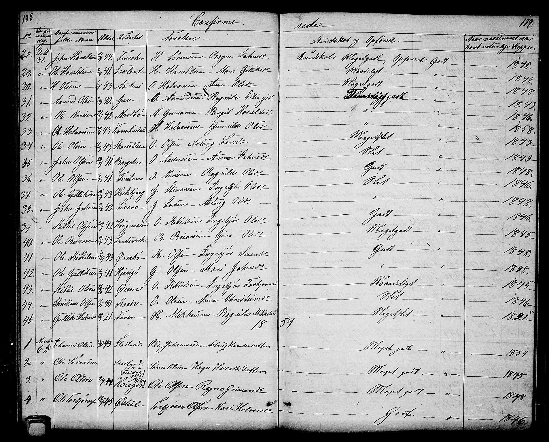 SAKO, Hjartdal kirkebøker, G/Ga/L0002: Klokkerbok nr. I 2, 1854-1888, s. 188-189