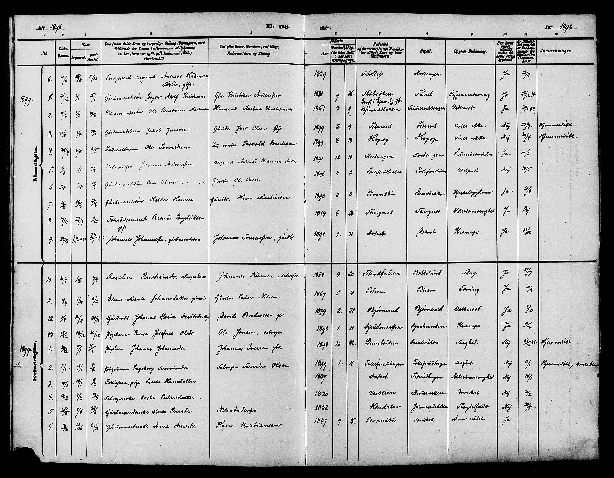 SAH, Vestre Toten prestekontor, Klokkerbok nr. 15, 1890-1900