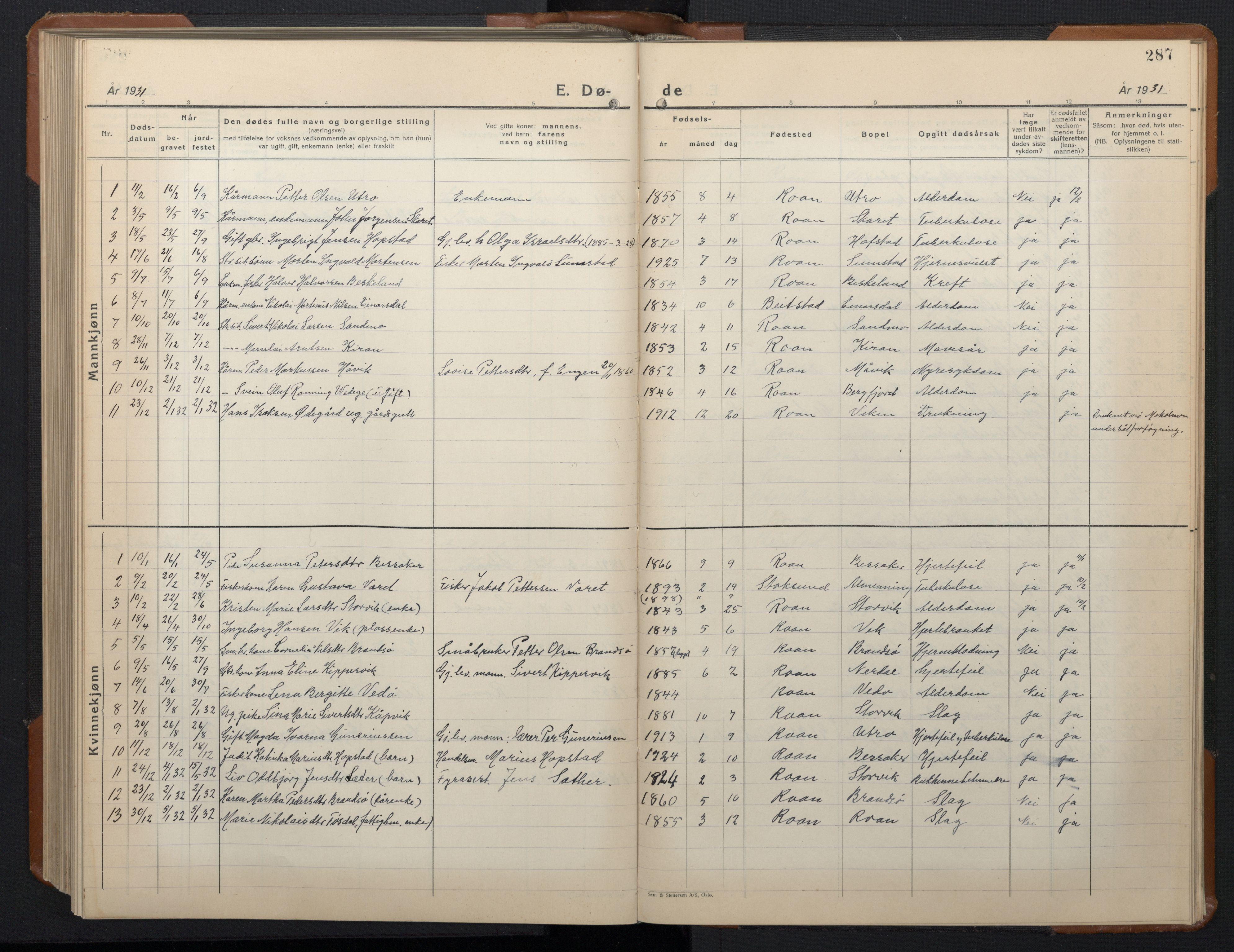 SAT, Ministerialprotokoller, klokkerbøker og fødselsregistre - Sør-Trøndelag, 657/L0718: Klokkerbok nr. 657C05, 1923-1948, s. 287
