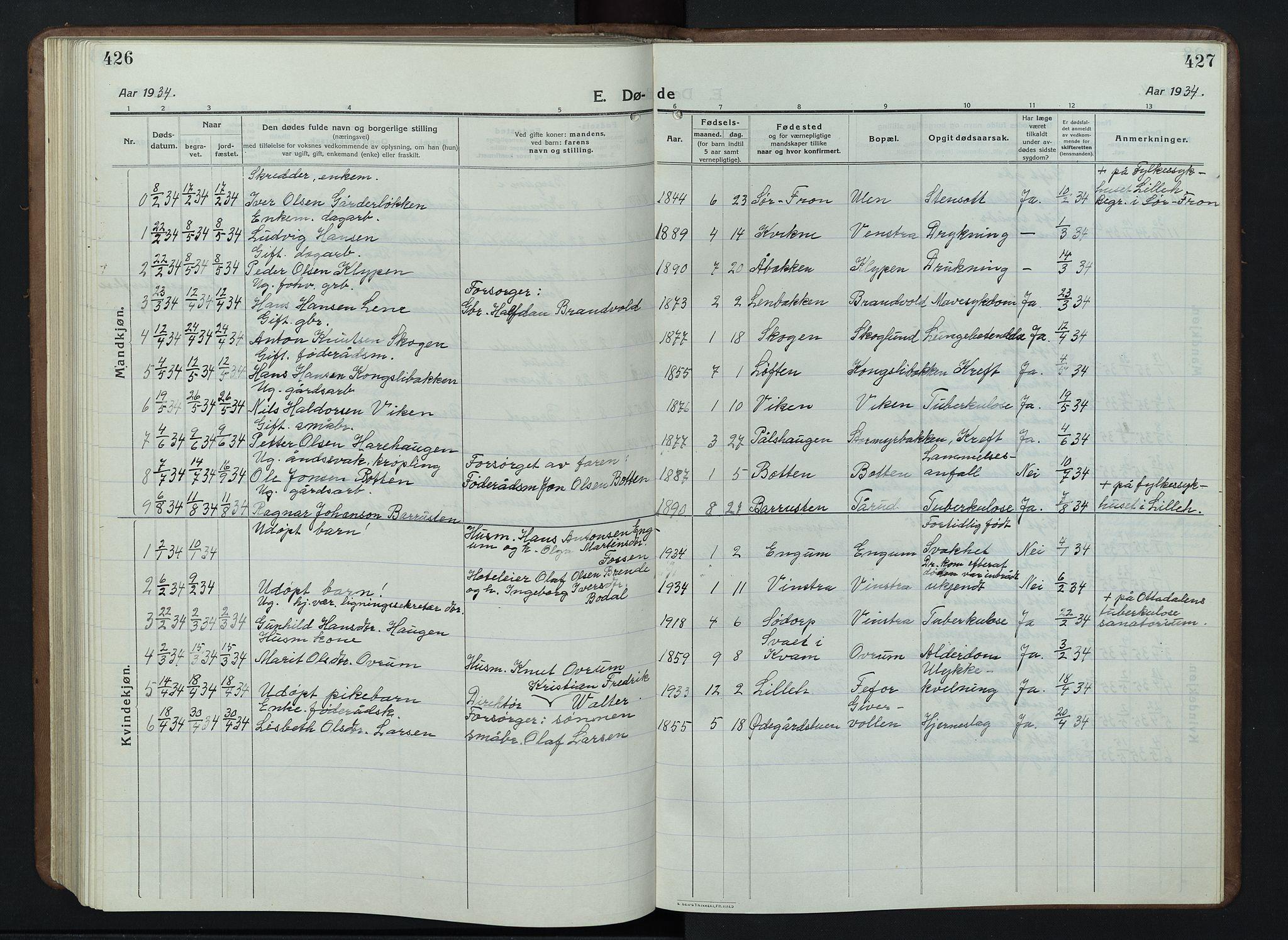 SAH, Nord-Fron prestekontor, Klokkerbok nr. 7, 1915-1946, s. 426-427