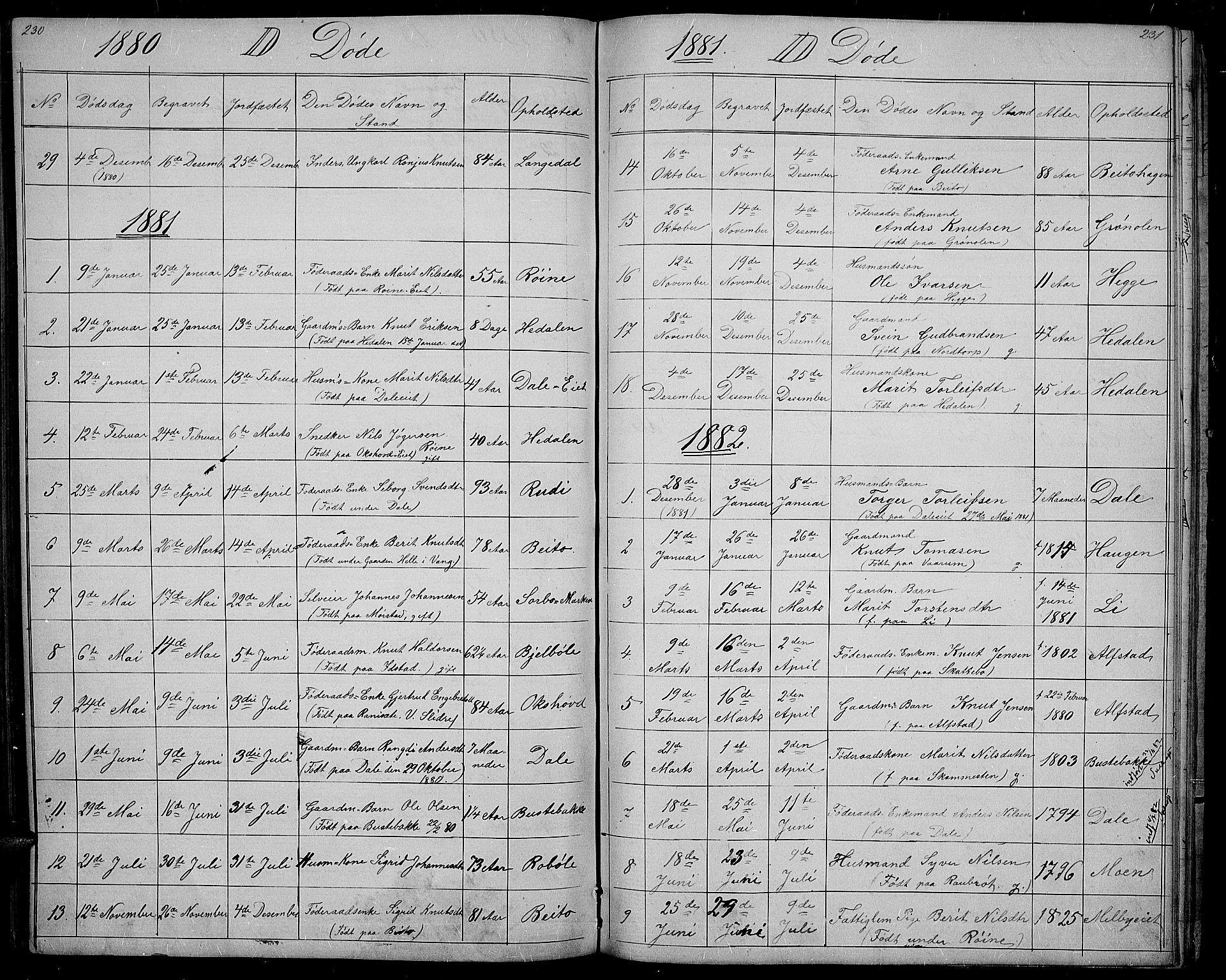 SAH, Øystre Slidre prestekontor, Klokkerbok nr. 1, 1866-1886, s. 230-231