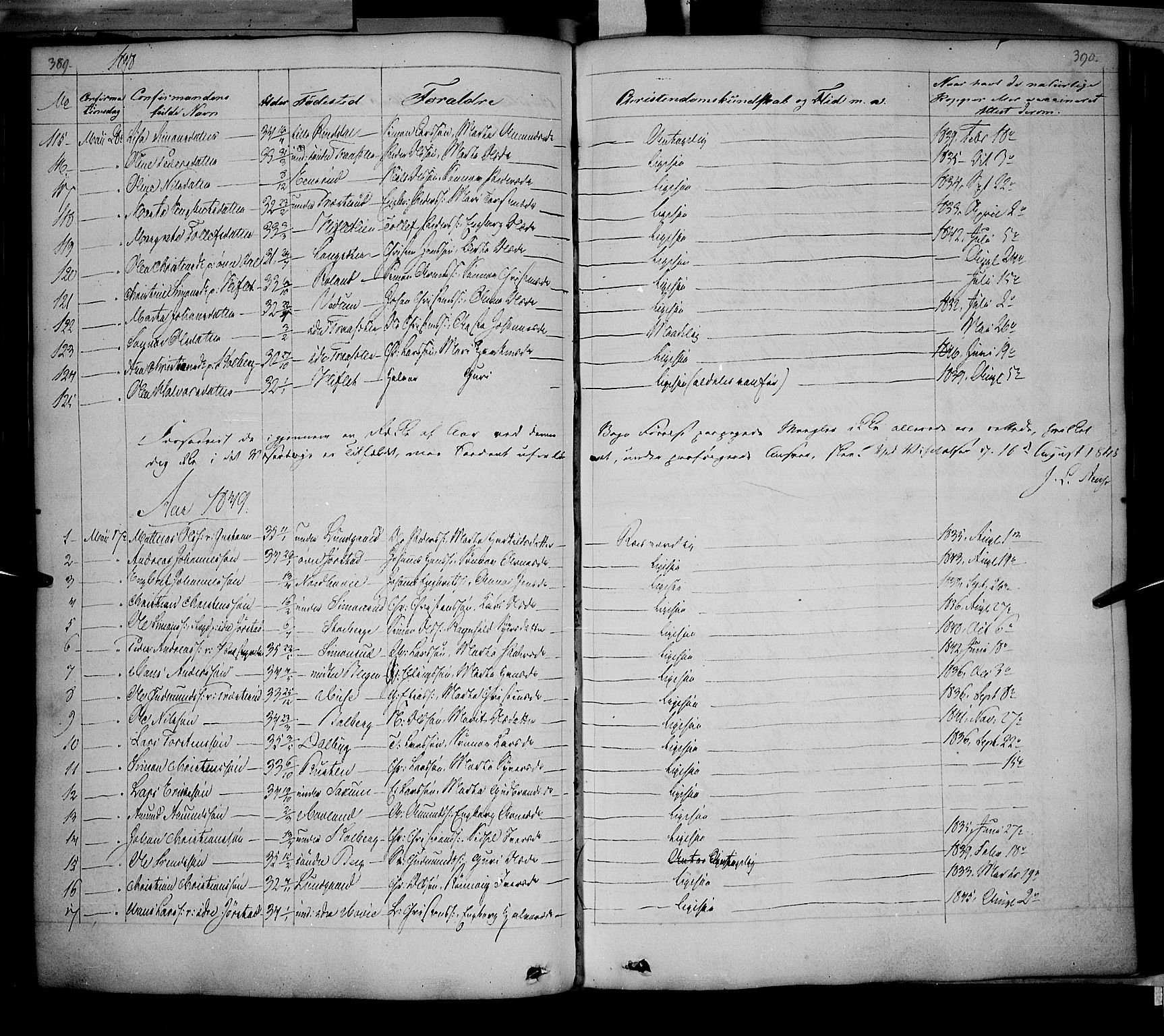 SAH, Fåberg prestekontor, Ministerialbok nr. 5, 1836-1854, s. 389-390