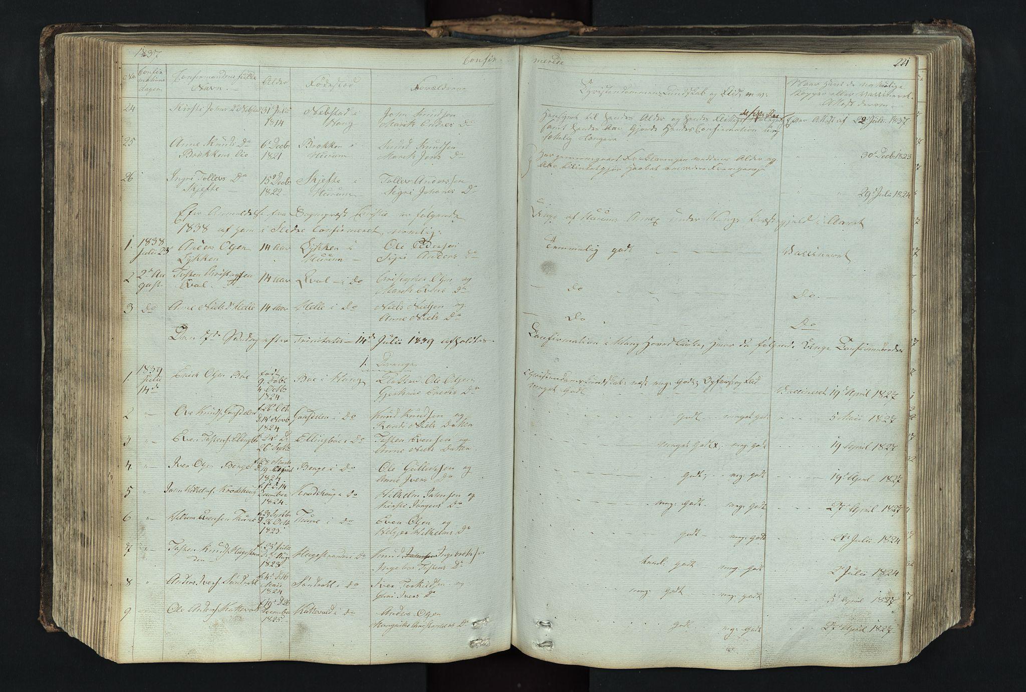 SAH, Vang prestekontor, Valdres, Klokkerbok nr. 4, 1835-1892, s. 221