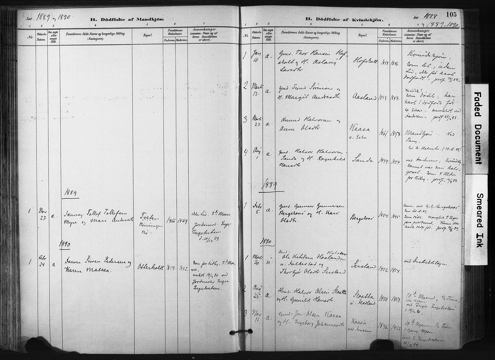 SAKO, Bø kirkebøker, F/Fa/L0010: Ministerialbok nr. 10, 1880-1892, s. 105