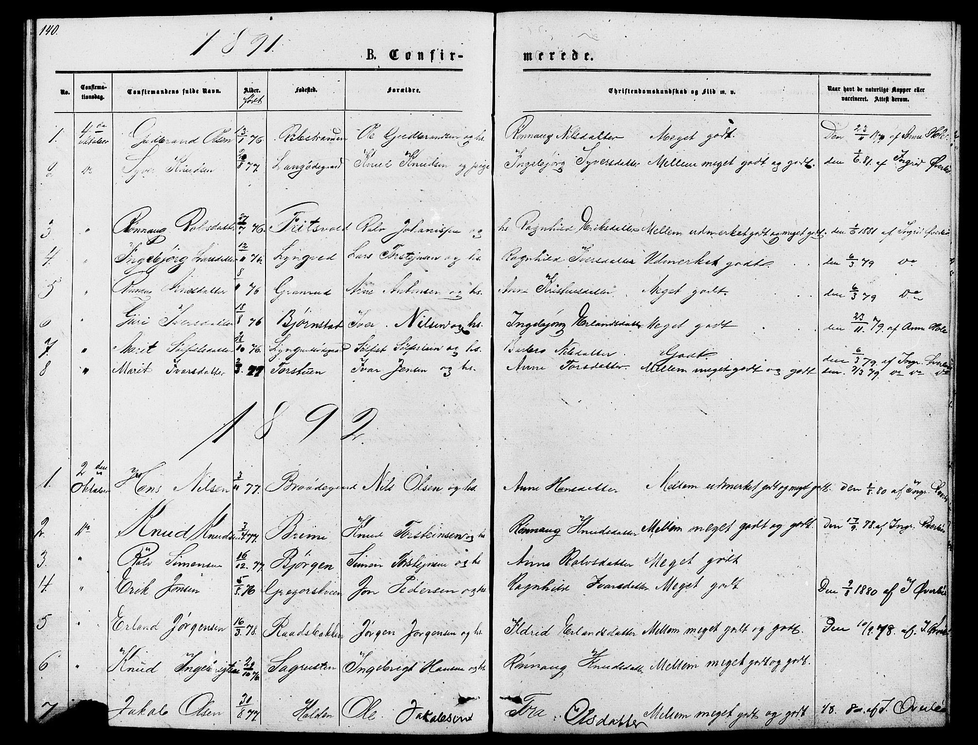 SAH, Lom prestekontor, L/L0005: Klokkerbok nr. 5, 1876-1901, s. 140-141