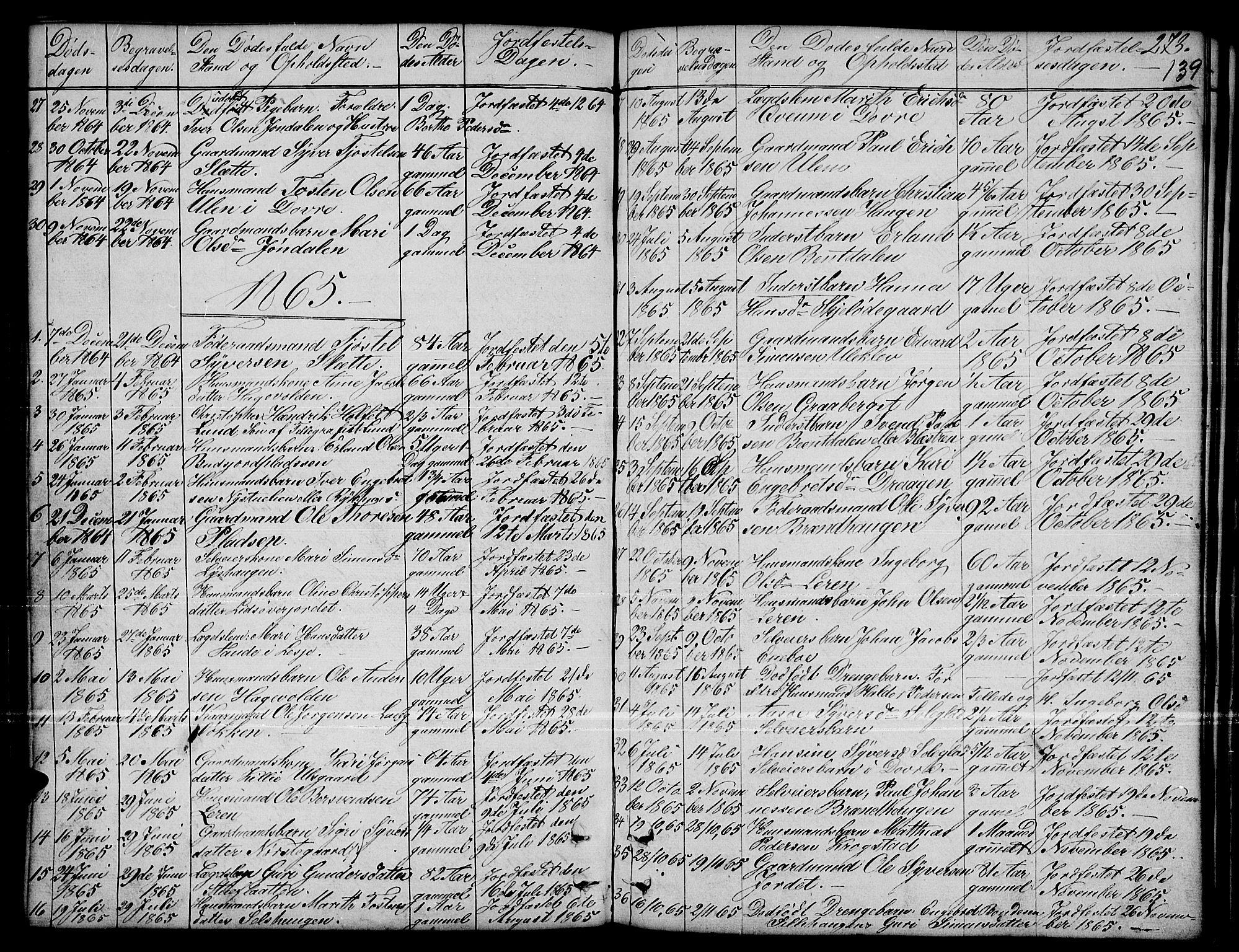 SAH, Dovre prestekontor, Klokkerbok nr. 1, 1862-1880, s. 273