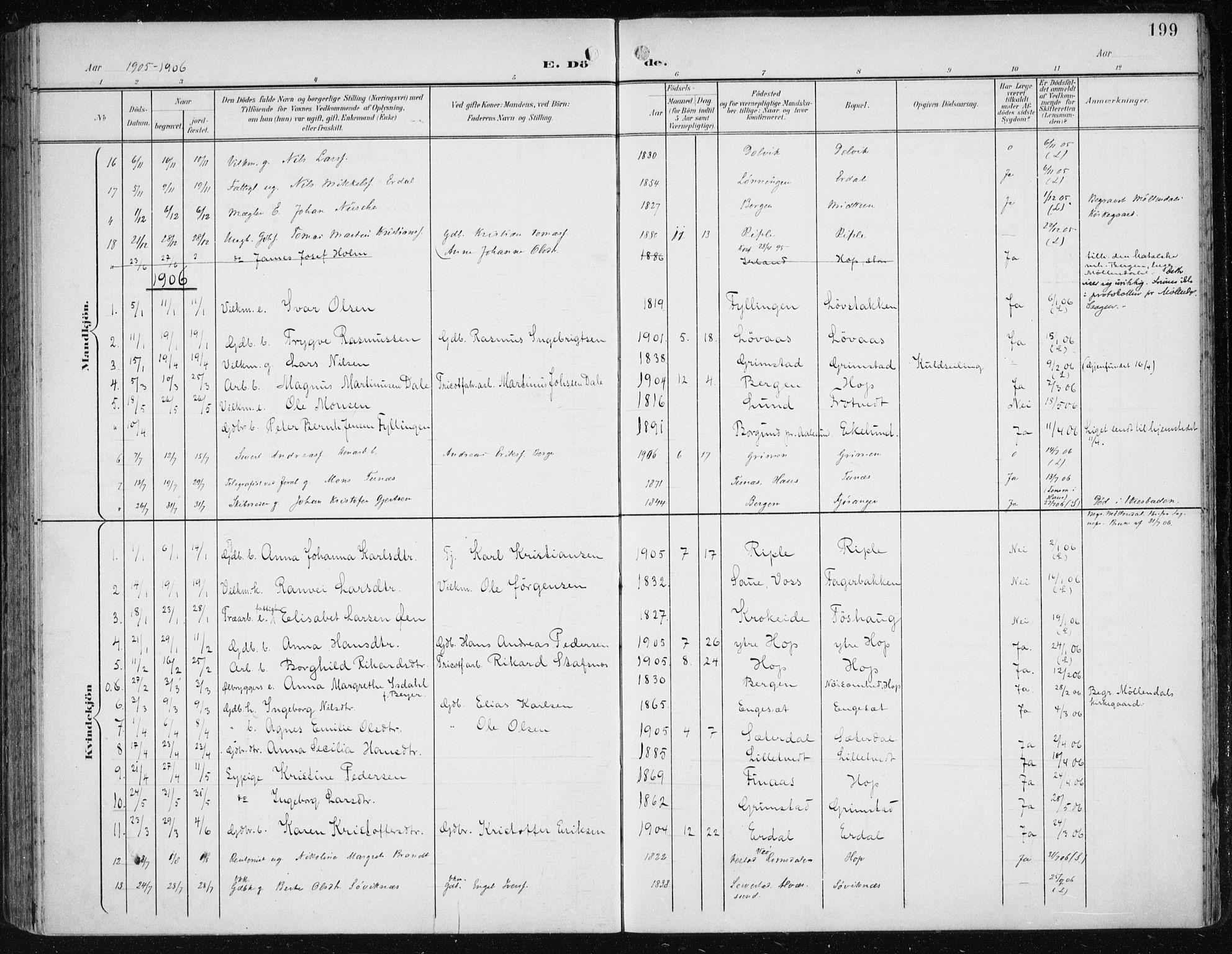 SAB, Fana Sokneprestembete, H/Haa/Haai/L0003: Ministerialbok nr. I 3, 1900-1912, s. 199