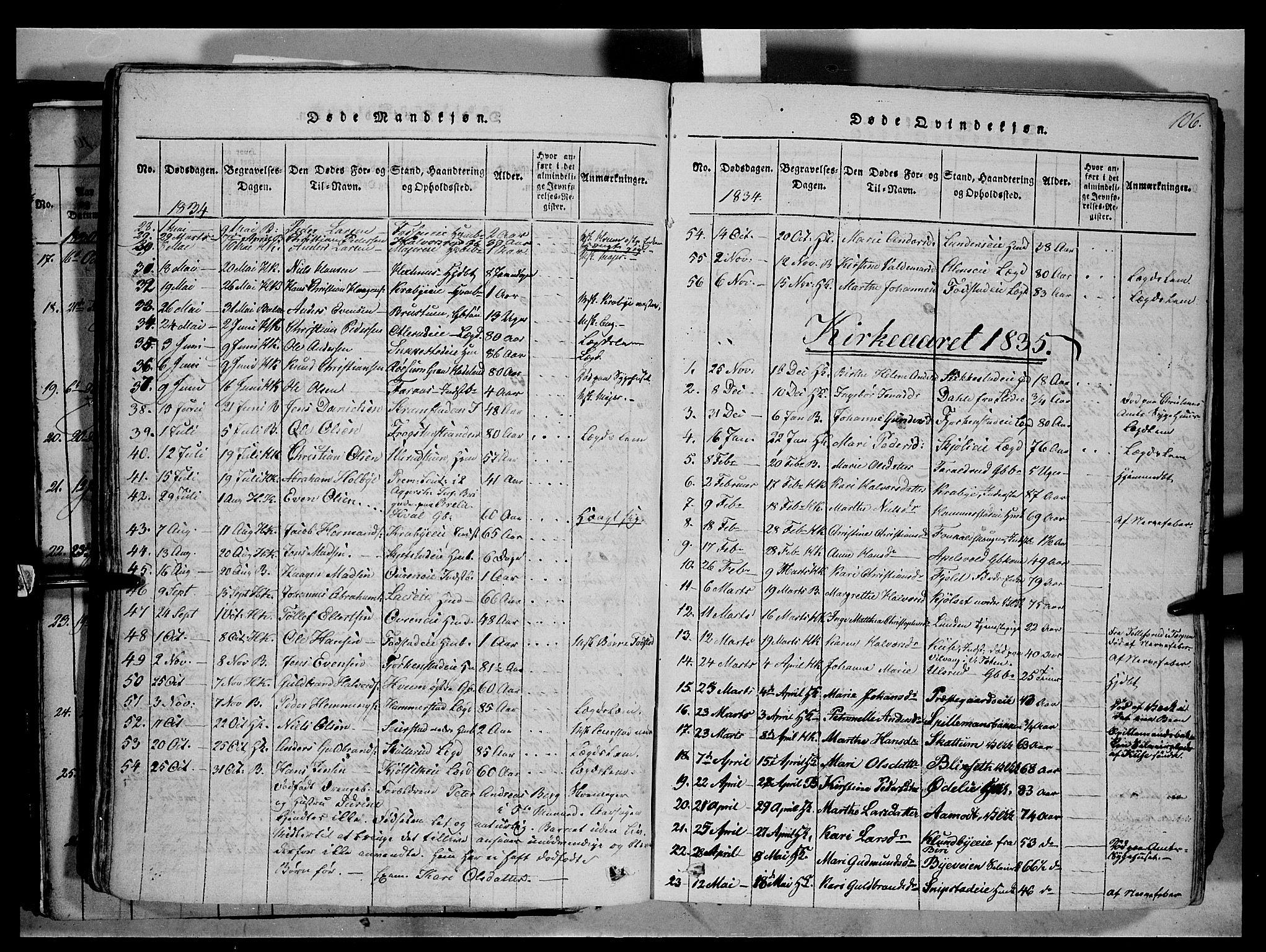 SAH, Østre Toten prestekontor, Ministerialbok nr. 1, 1828-1839, s. 106