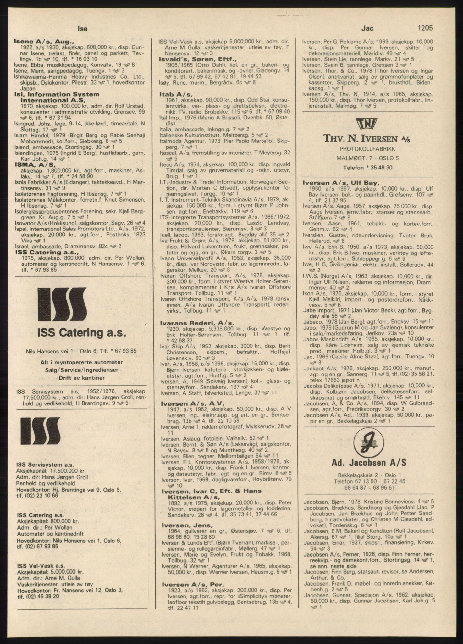 PUBL, Kristiania/Oslo adressebok, 1980-1981, s. 1205