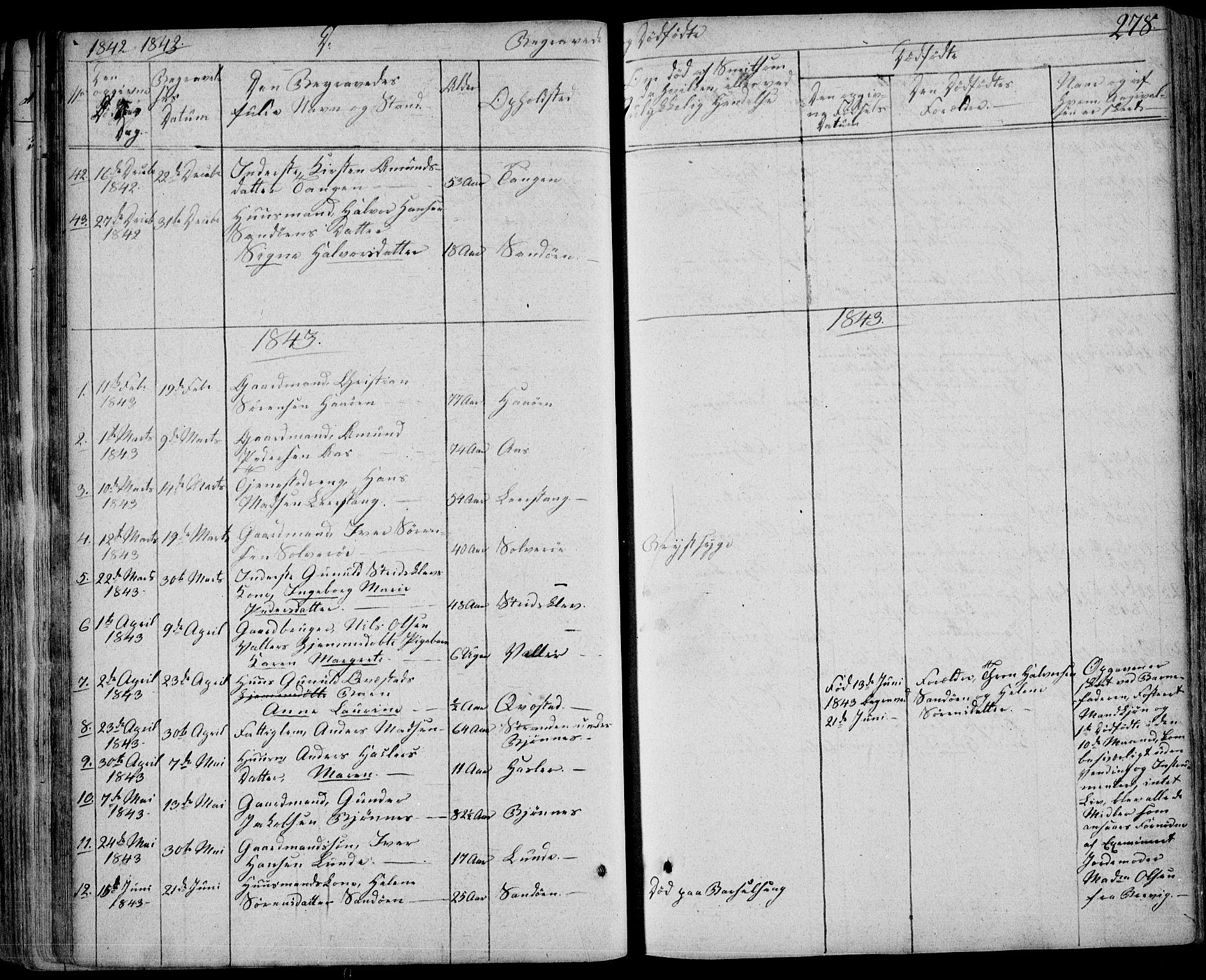SAKO, Eidanger kirkebøker, F/Fa/L0008: Ministerialbok nr. 8, 1831-1858, s. 278