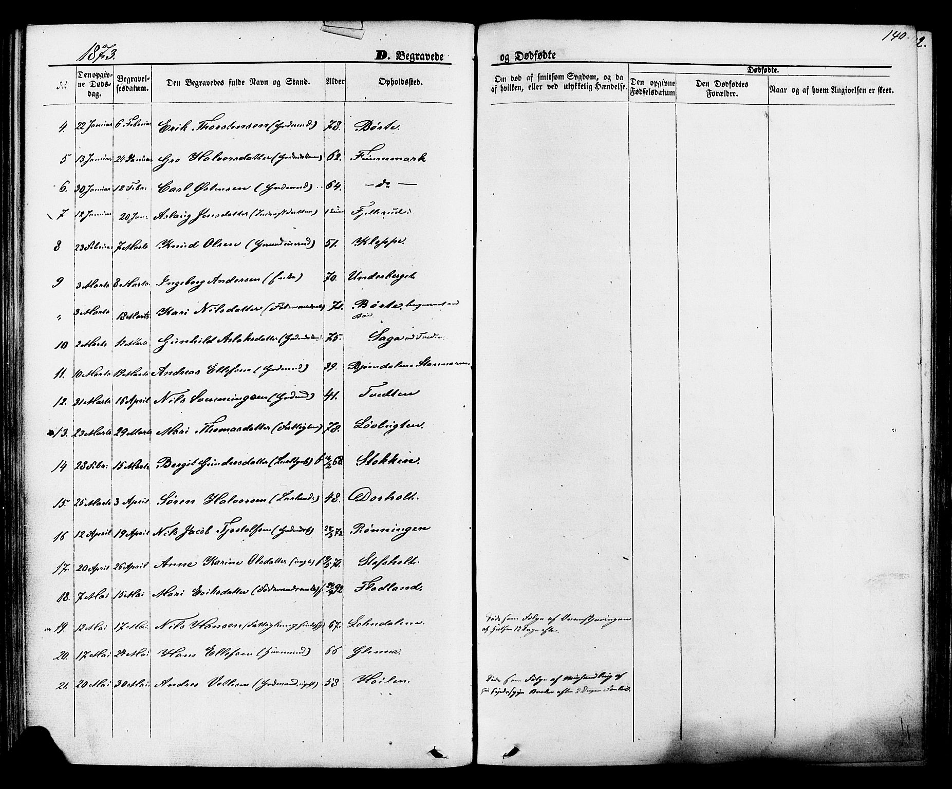 SAKO, Lunde kirkebøker, F/Fa/L0001: Ministerialbok nr. I 1, 1866-1883, s. 140