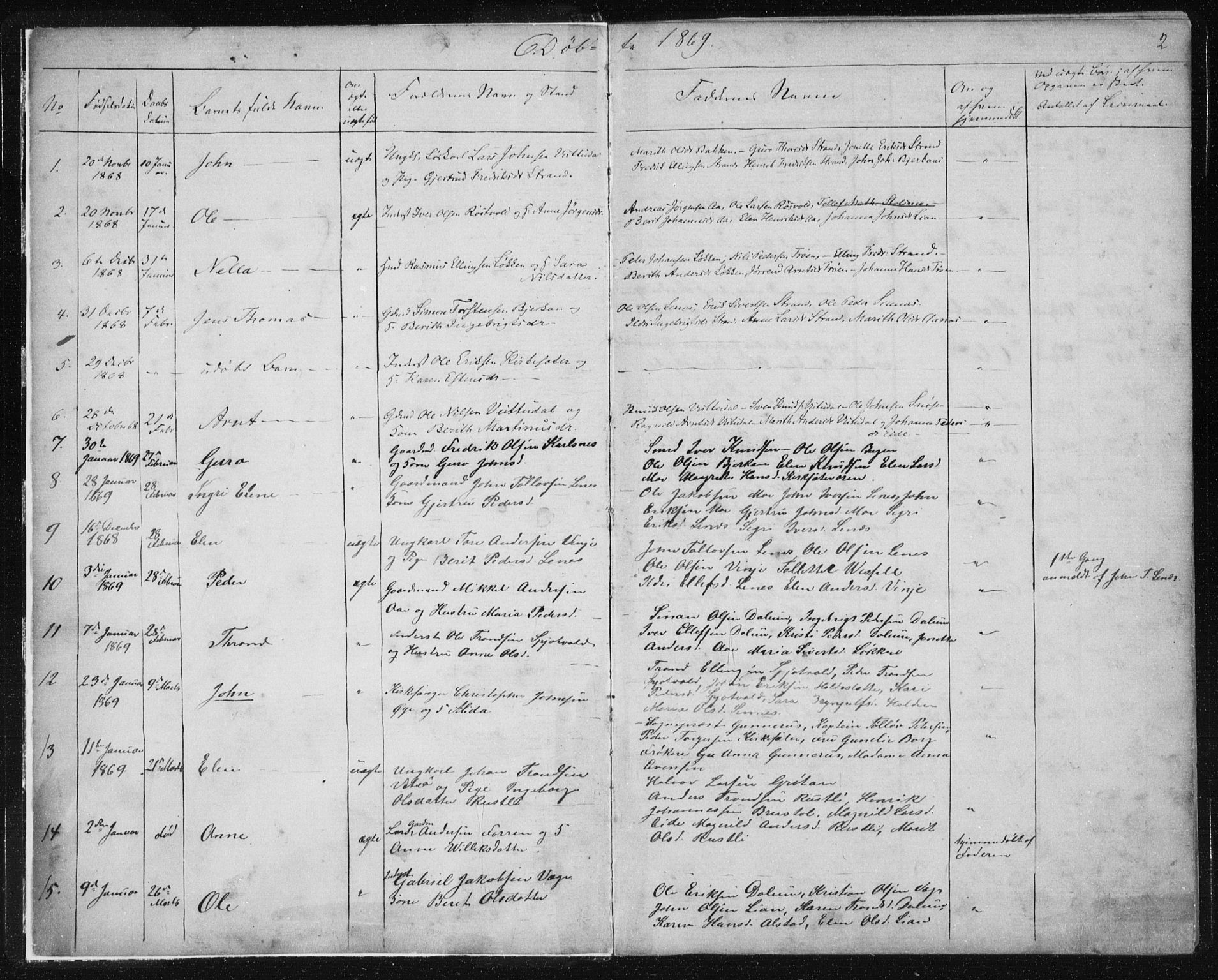 SAT, Ministerialprotokoller, klokkerbøker og fødselsregistre - Sør-Trøndelag, 630/L0503: Klokkerbok nr. 630C01, 1869-1878, s. 2