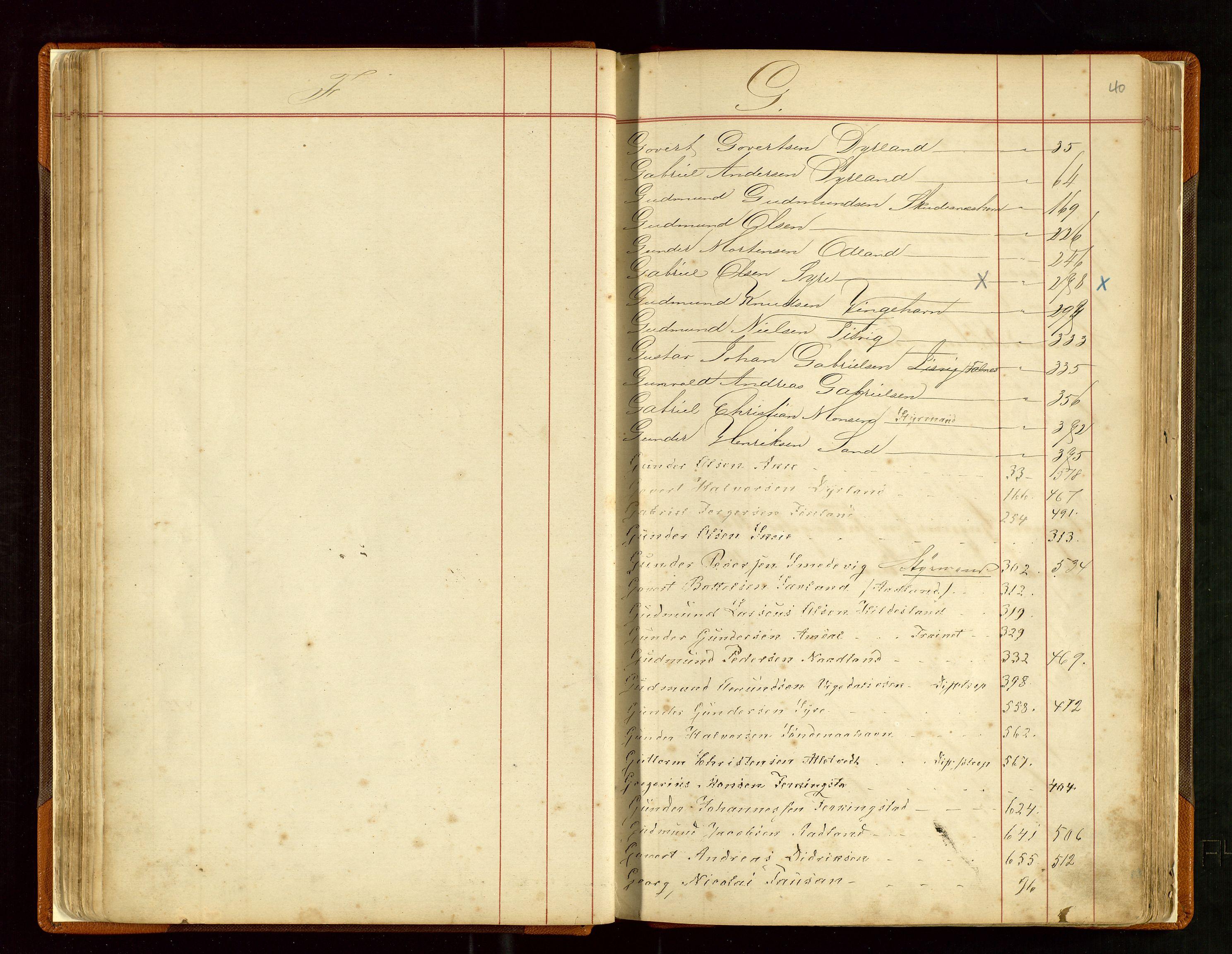 SAST, Haugesund sjømannskontor, F/Fb/Fba/L0003: Navneregister med henvisning til rullenummer (fornavn) Haugesund krets, 1860-1948, s. 40