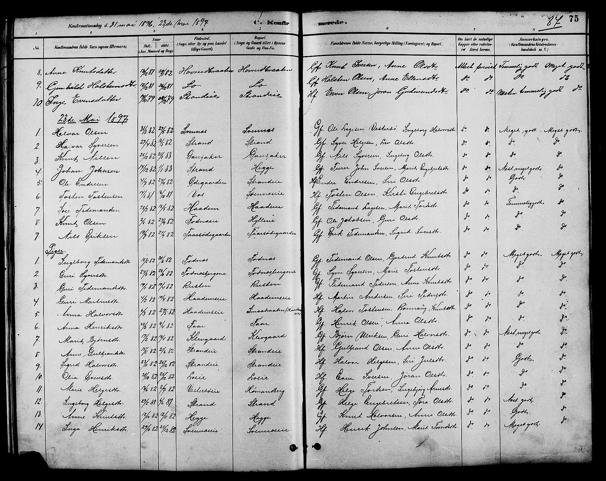 SAH, Nord-Aurdal prestekontor, Klokkerbok nr. 7, 1883-1910, s. 87