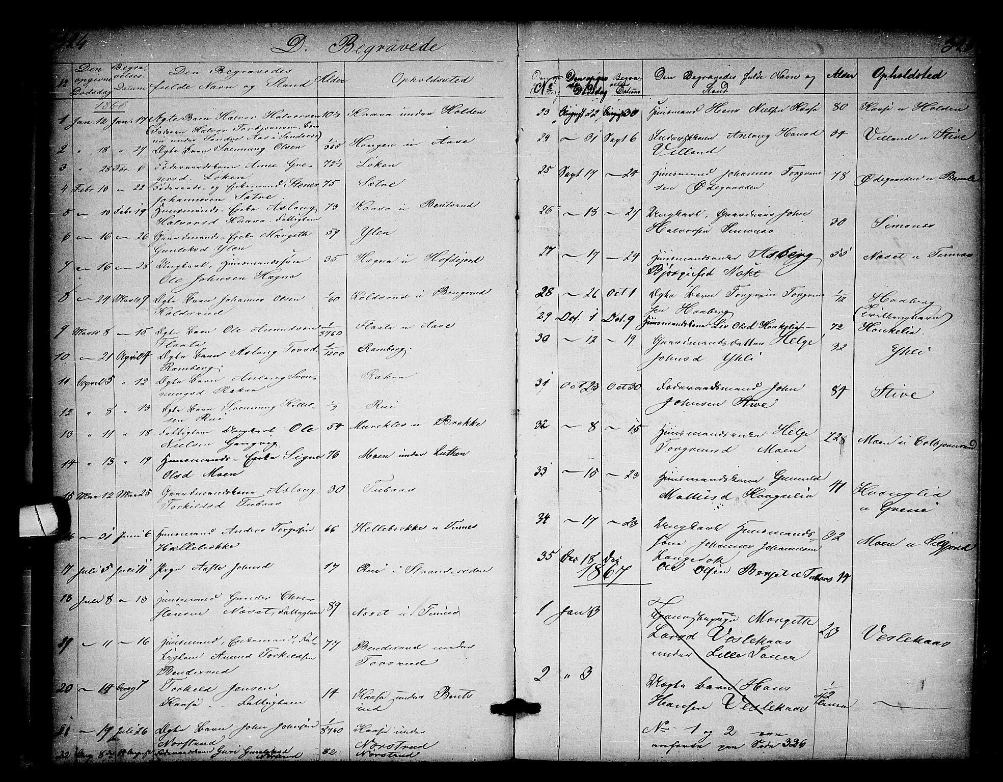 SAKO, Heddal kirkebøker, G/Ga/L0001: Klokkerbok nr. I 1, 1866-1878, s. 324-325