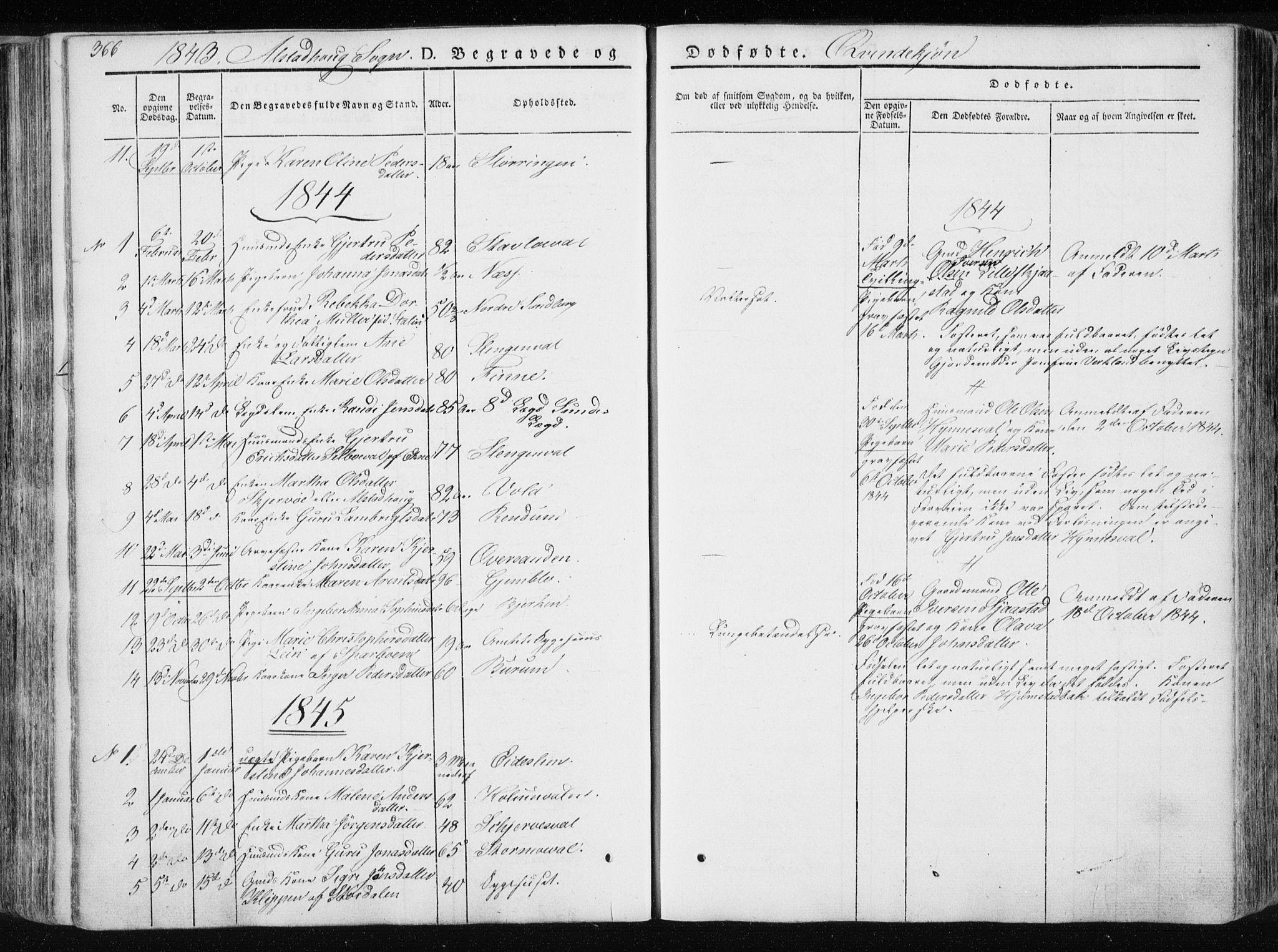 SAT, Ministerialprotokoller, klokkerbøker og fødselsregistre - Nord-Trøndelag, 717/L0154: Ministerialbok nr. 717A06 /1, 1836-1849, s. 366