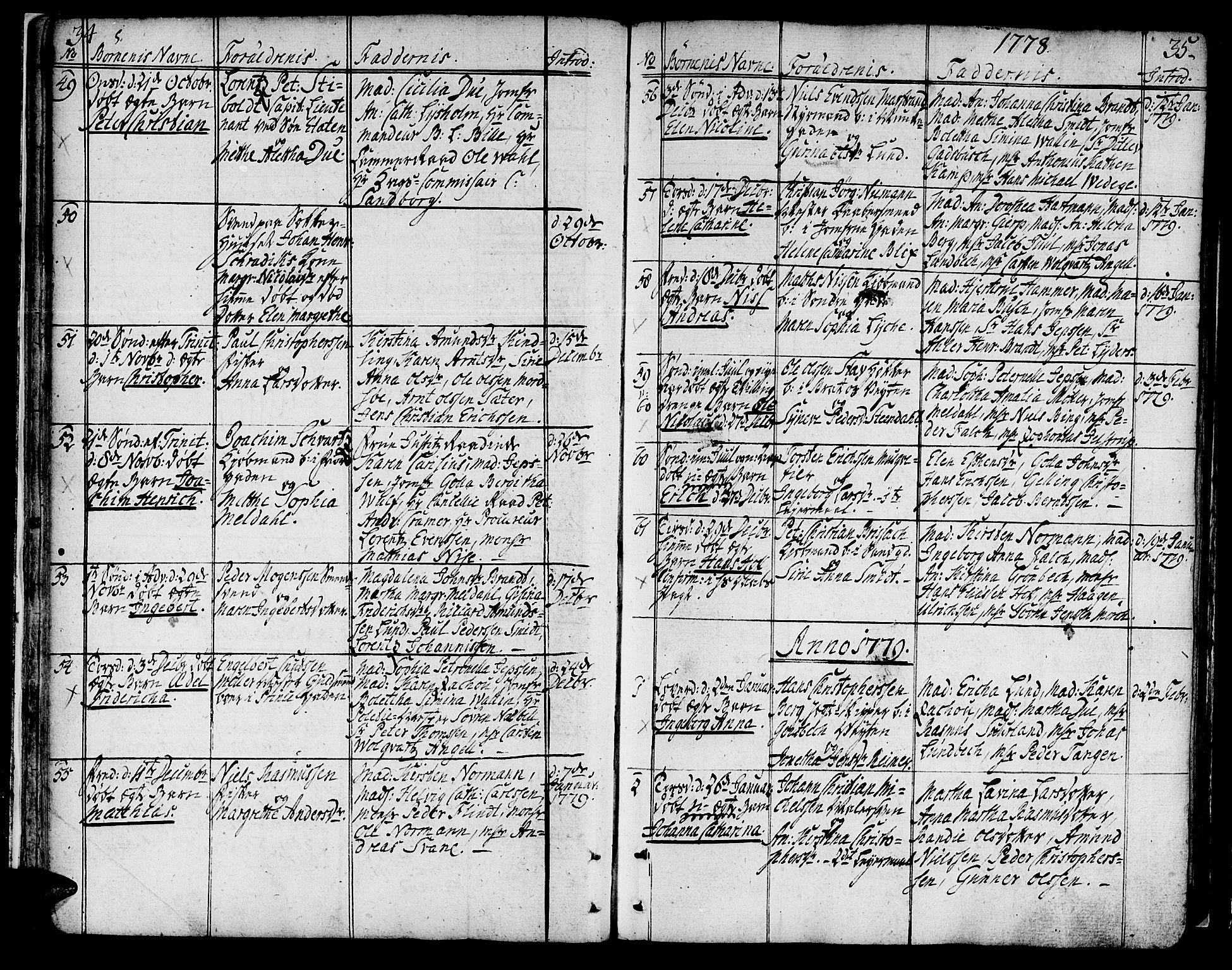 SAT, Ministerialprotokoller, klokkerbøker og fødselsregistre - Sør-Trøndelag, 602/L0104: Ministerialbok nr. 602A02, 1774-1814, s. 34-35