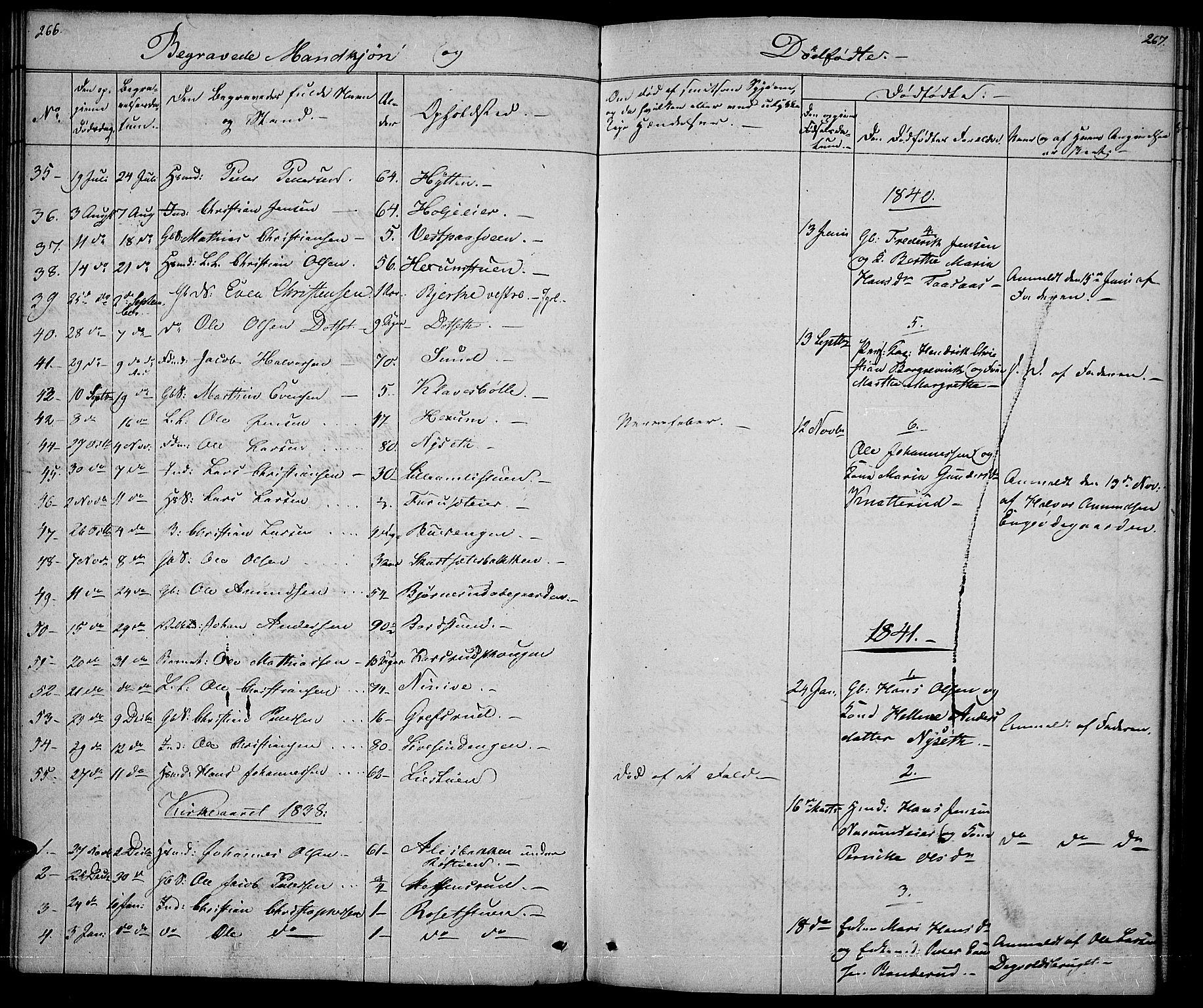 SAH, Vestre Toten prestekontor, H/Ha/Hab/L0002: Klokkerbok nr. 2, 1836-1848, s. 266-267