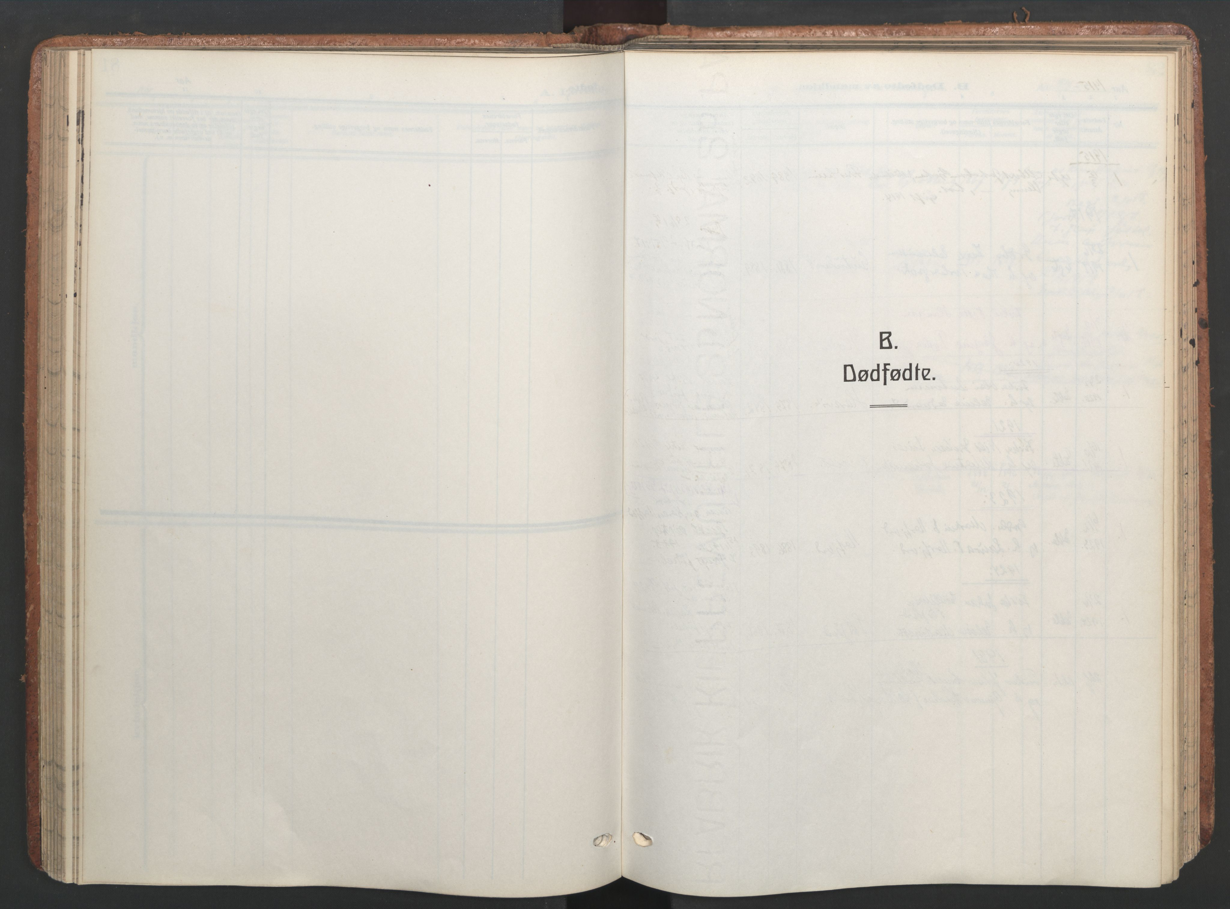 SAT, Ministerialprotokoller, klokkerbøker og fødselsregistre - Sør-Trøndelag, 656/L0694: Ministerialbok nr. 656A03, 1914-1931, s. 70